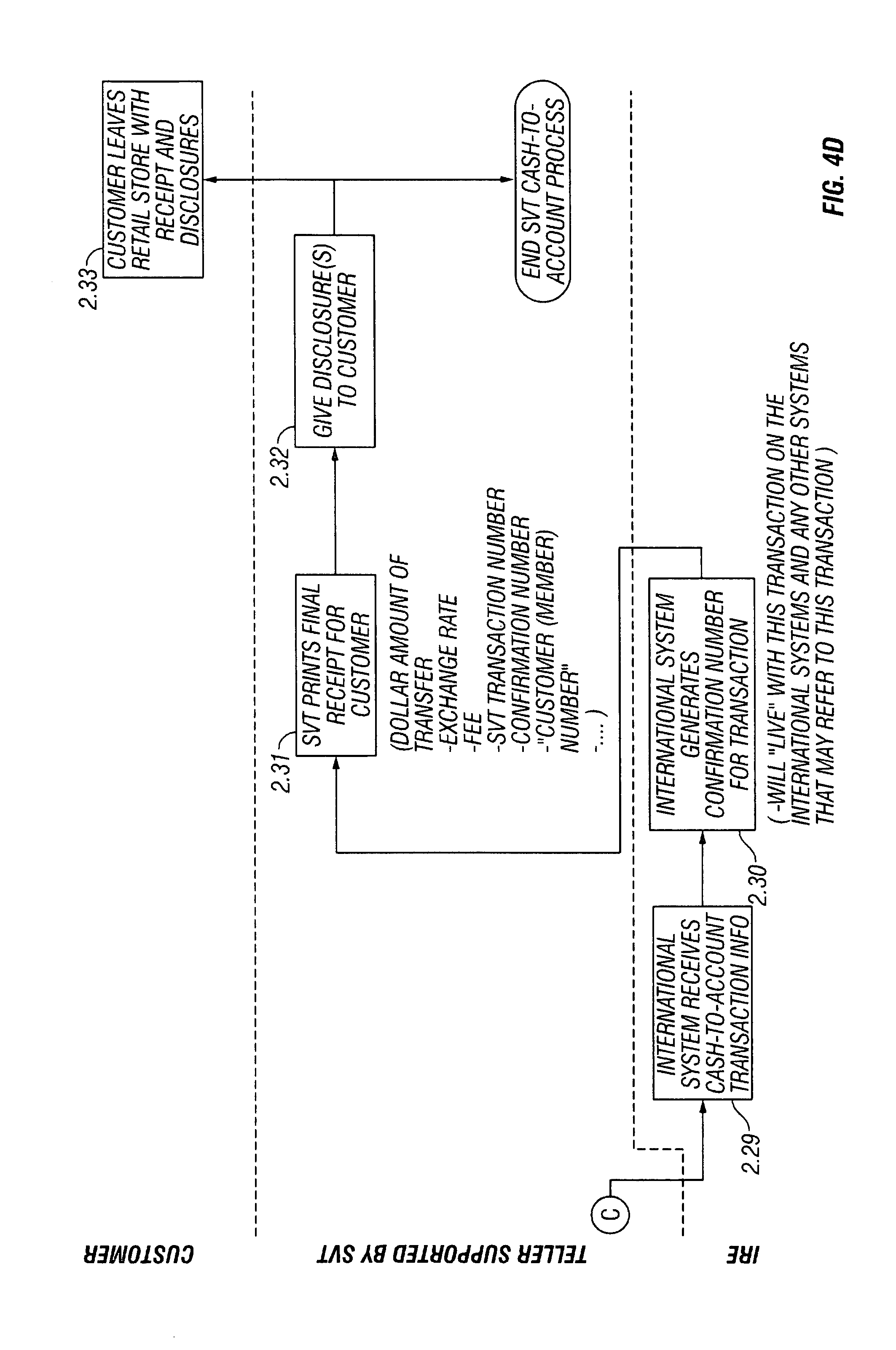 Rental Deposit Receipt Pdf Patent Us  Global Remittance Platform  Google Patents Invoice Proposal Template Pdf with What An Invoice Looks Like Word Patent Drawing My Invoices And Estimates Pdf