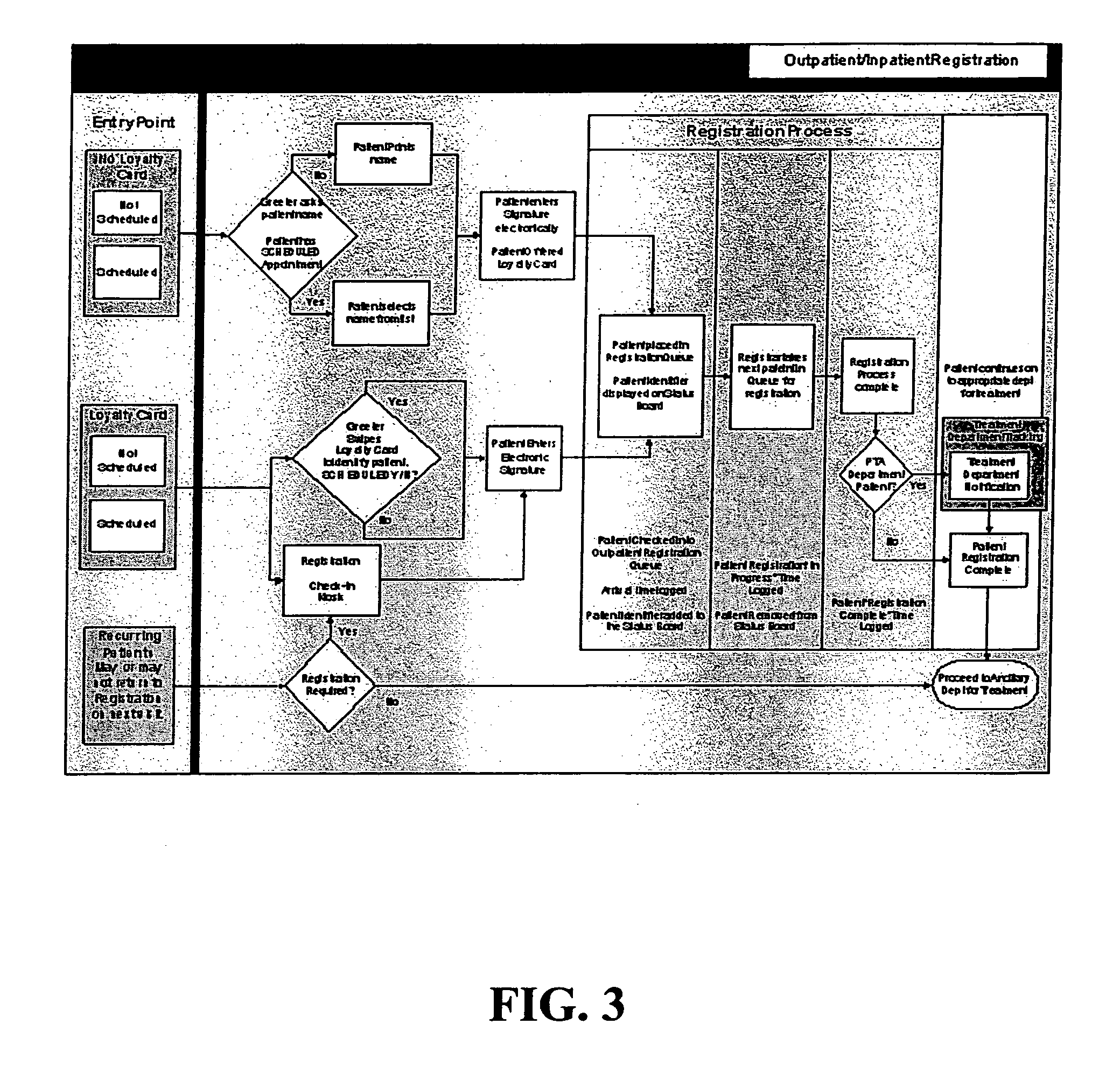 Er Diagram For Payroll System Patent Automated Patient Management System