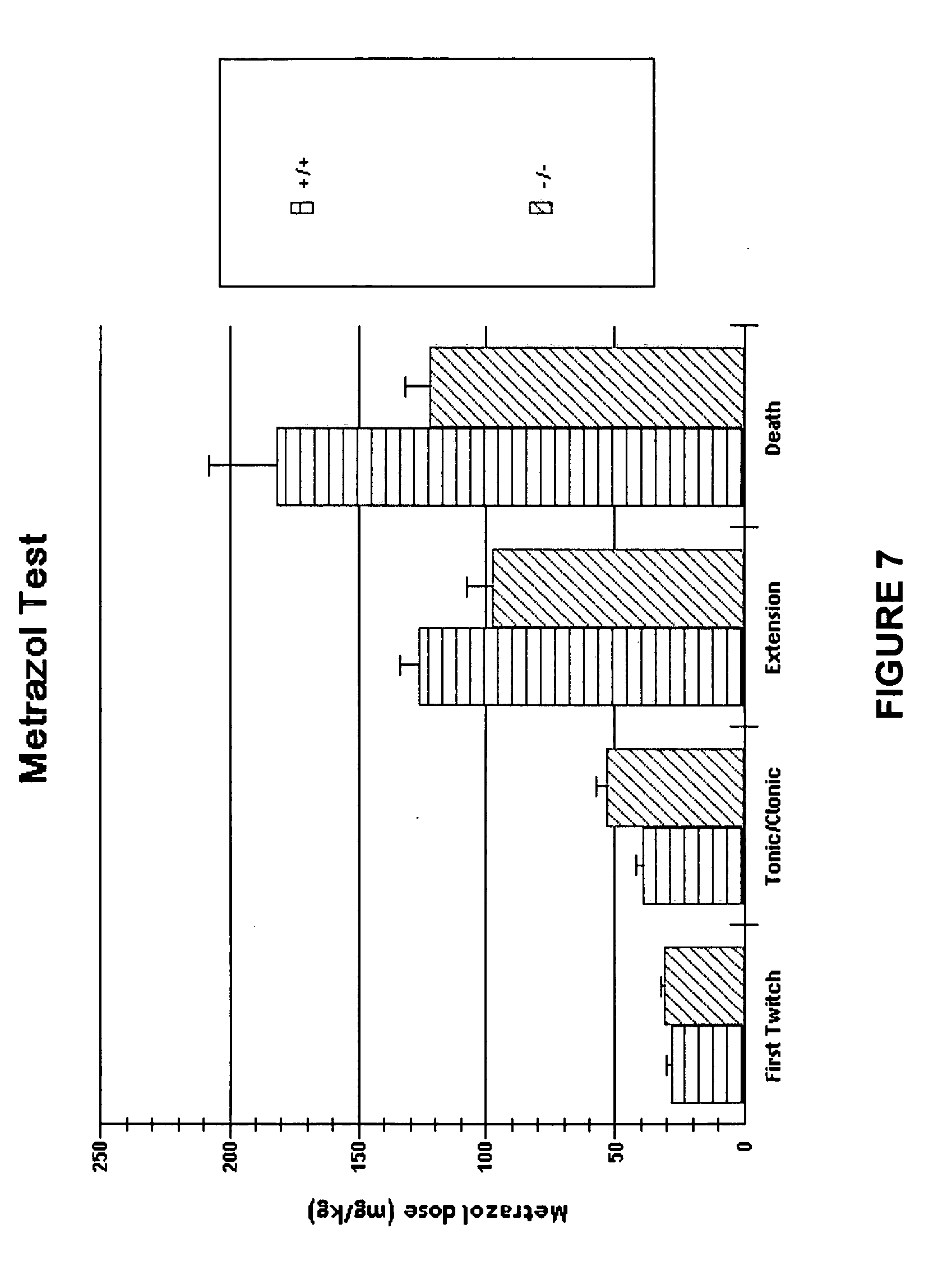 Patent US20060112439 - Delta opioid receptor disruptions ...