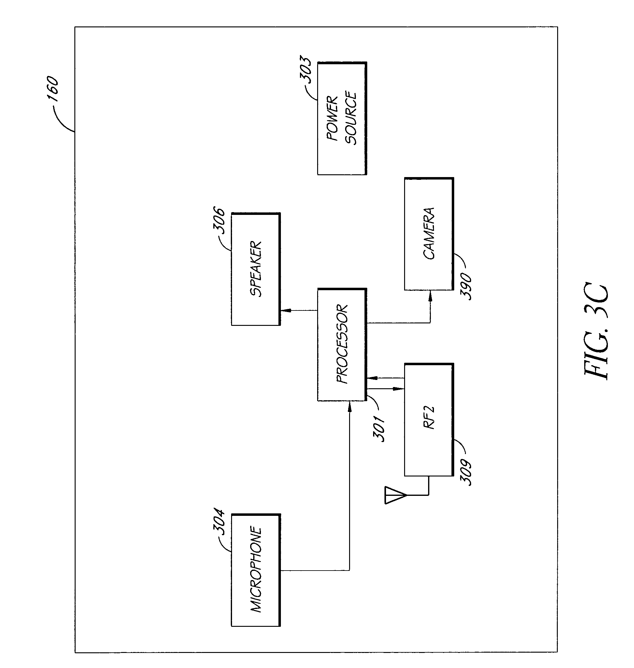 Patent US Management and navigation system for the