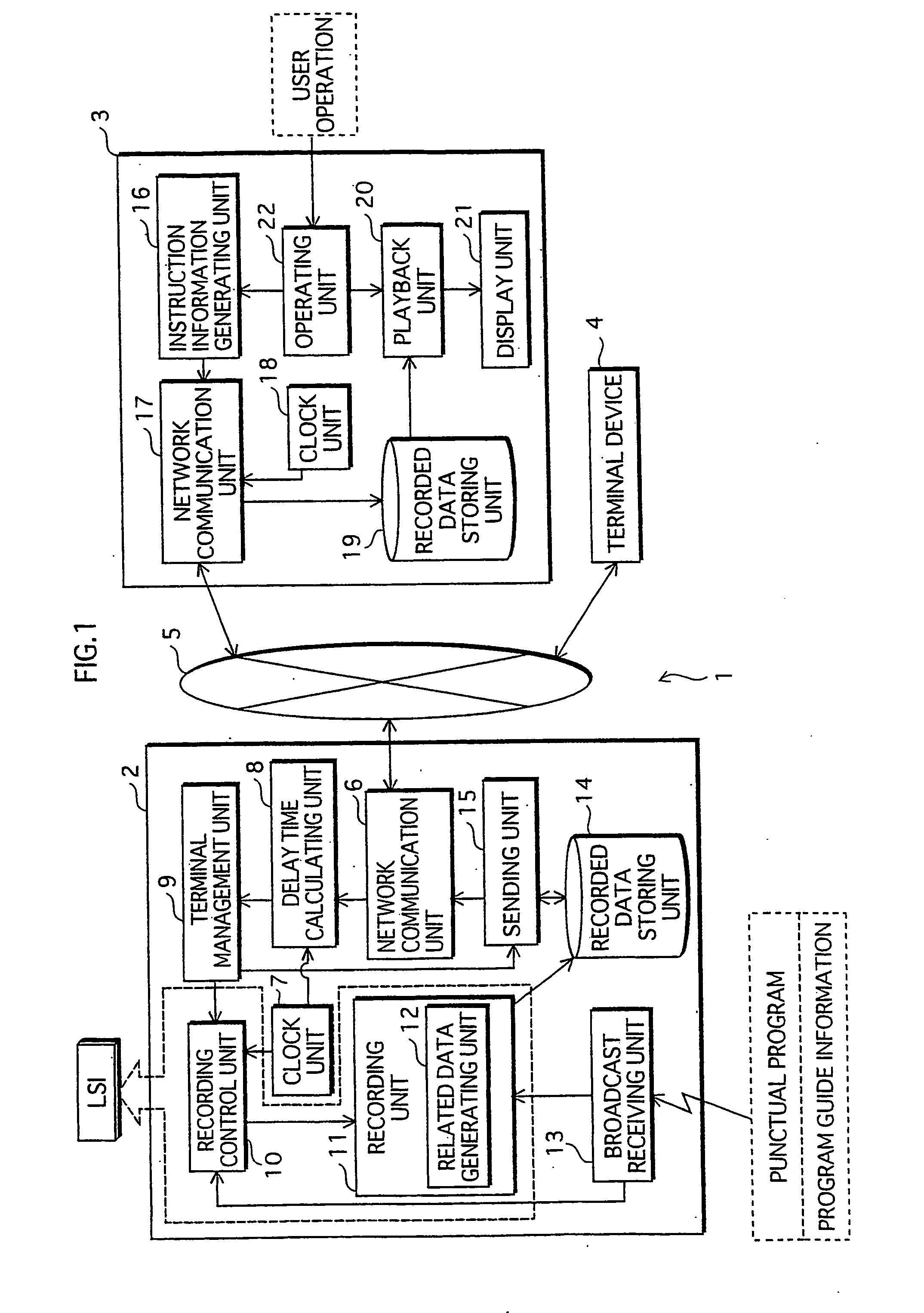 电路 电路图 电子 户型 户型图 平面图 原理图 2148_3052 竖版 竖屏
