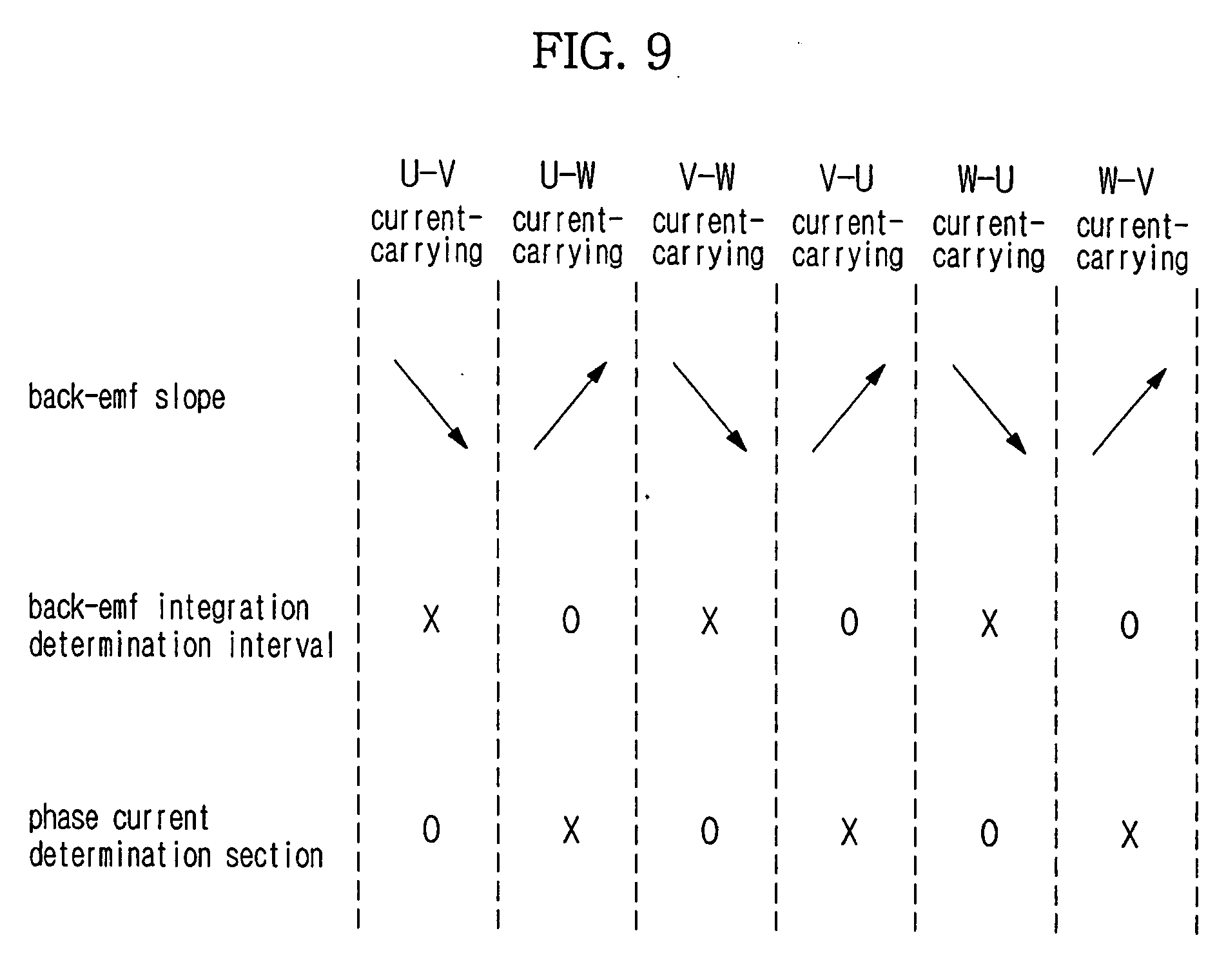 Patent Us20060132075 Startup Control Method Of Brushless Dc Motor Driver Block Diagram Drawing