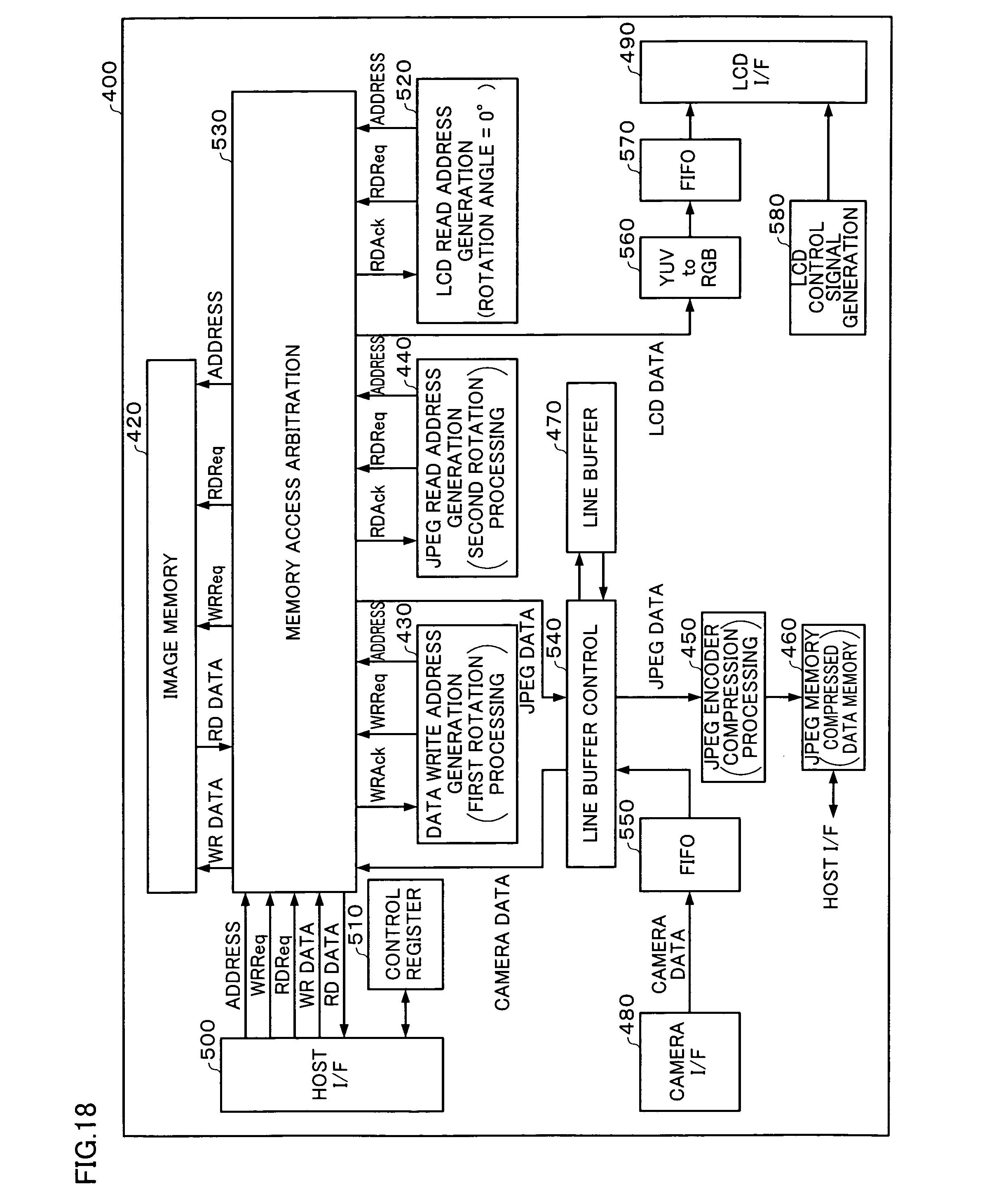 Patent Us20060133695 Display Controller Electronic Instrument Block Diagram Jpeg Compression Drawing