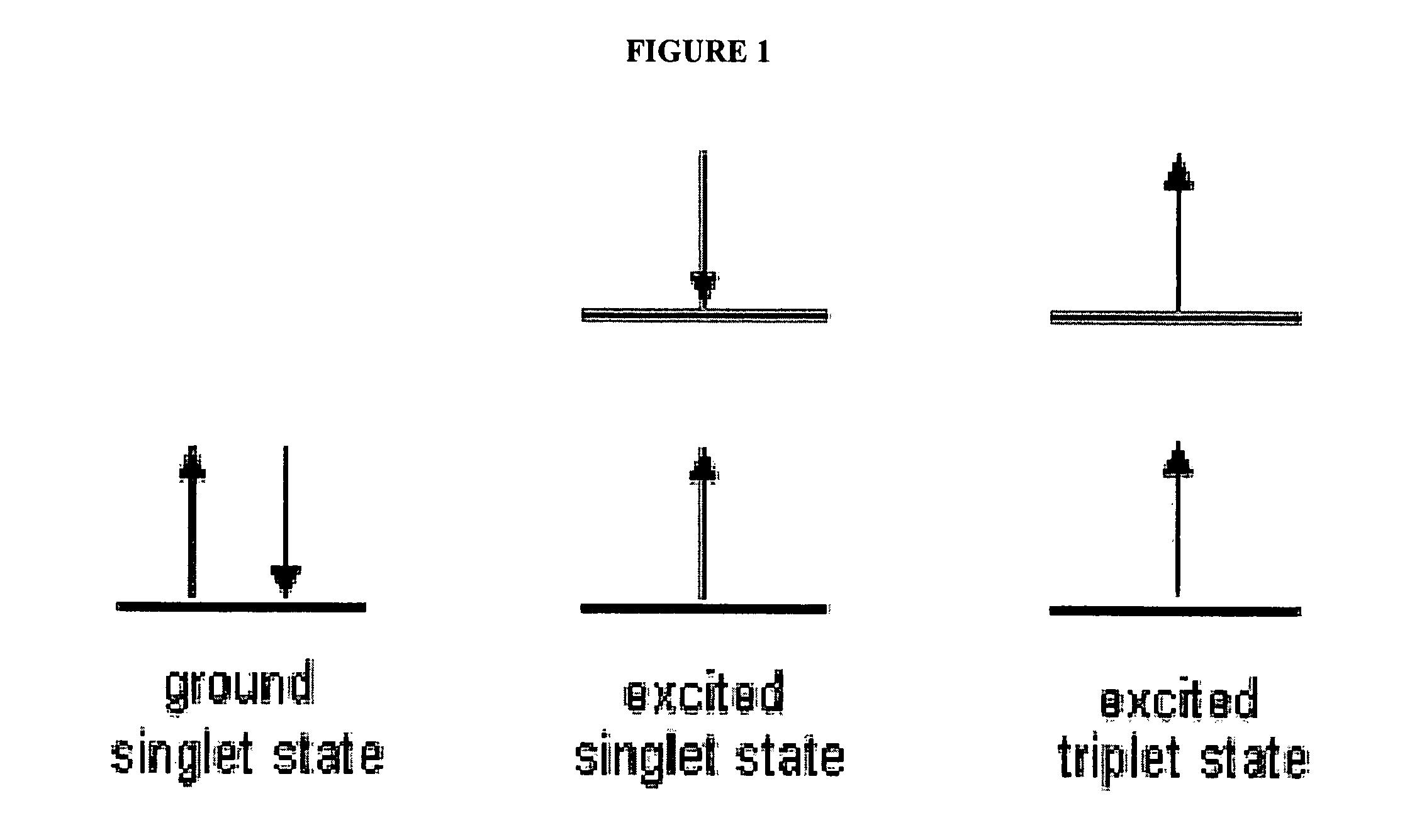 Performance Indicator Essay Sample