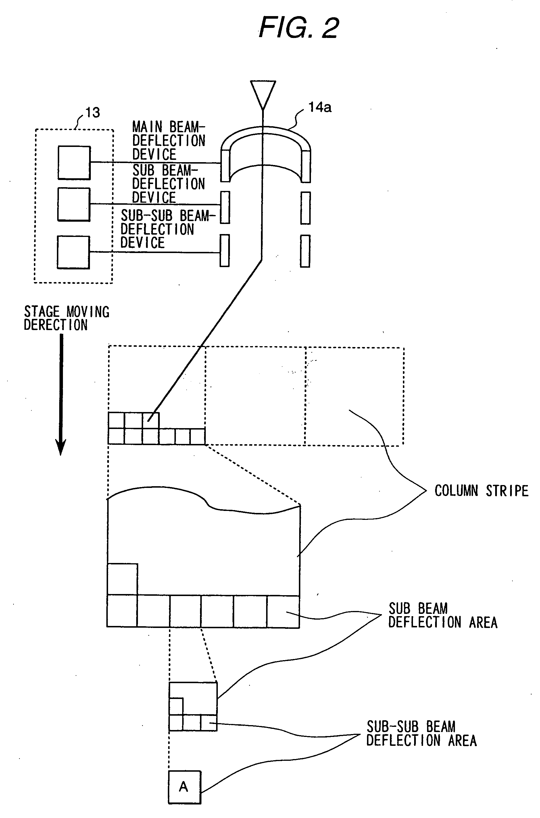 Patent Us20060169926 Electron Beam Lithography Apparatus And Deflection Diagrams Drawing