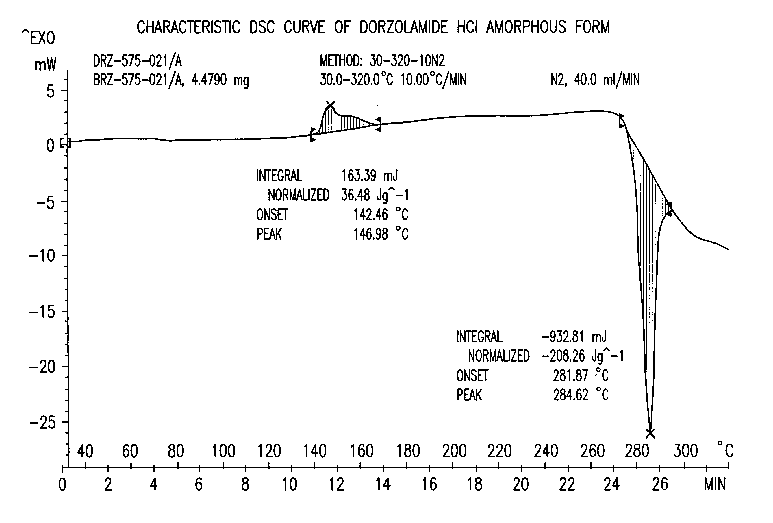 Patent US20060173068 - Amorphous and crystalline forms of ...