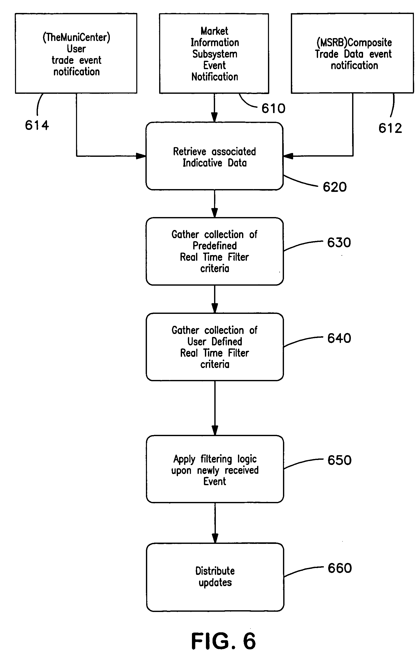 Patent US puter system for evaluating