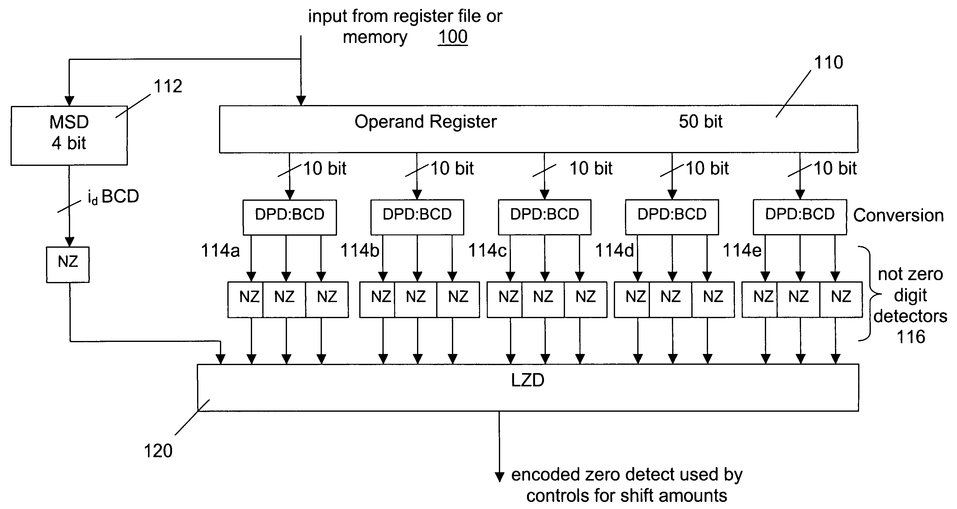 Patent Us20060179098 System And Method For Reduction Of Leading Bit Binary To Bcd Converter Circuit Drawing