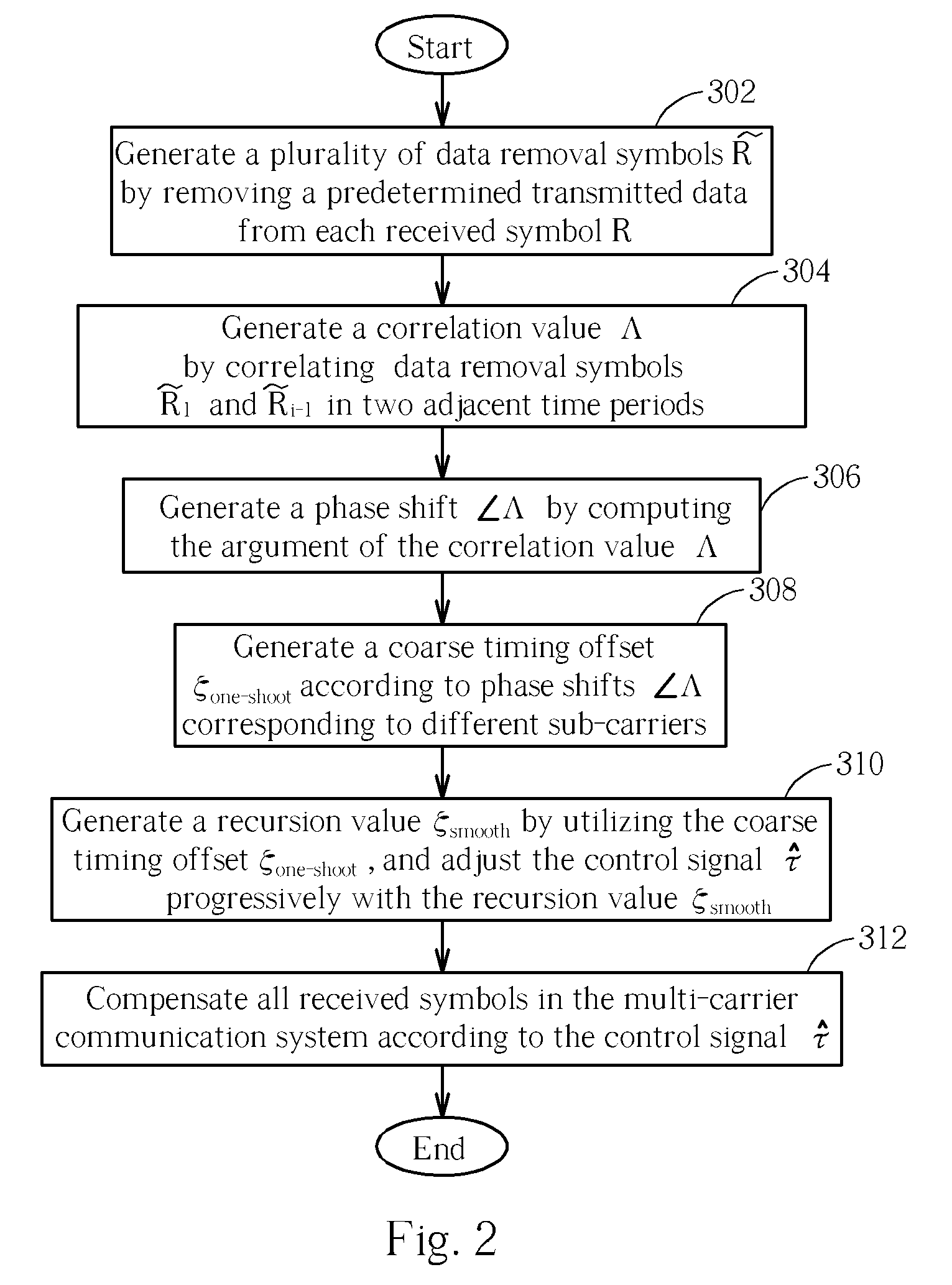 Patent us20060198481 apparatus and method for tracking a patent drawing biocorpaavc