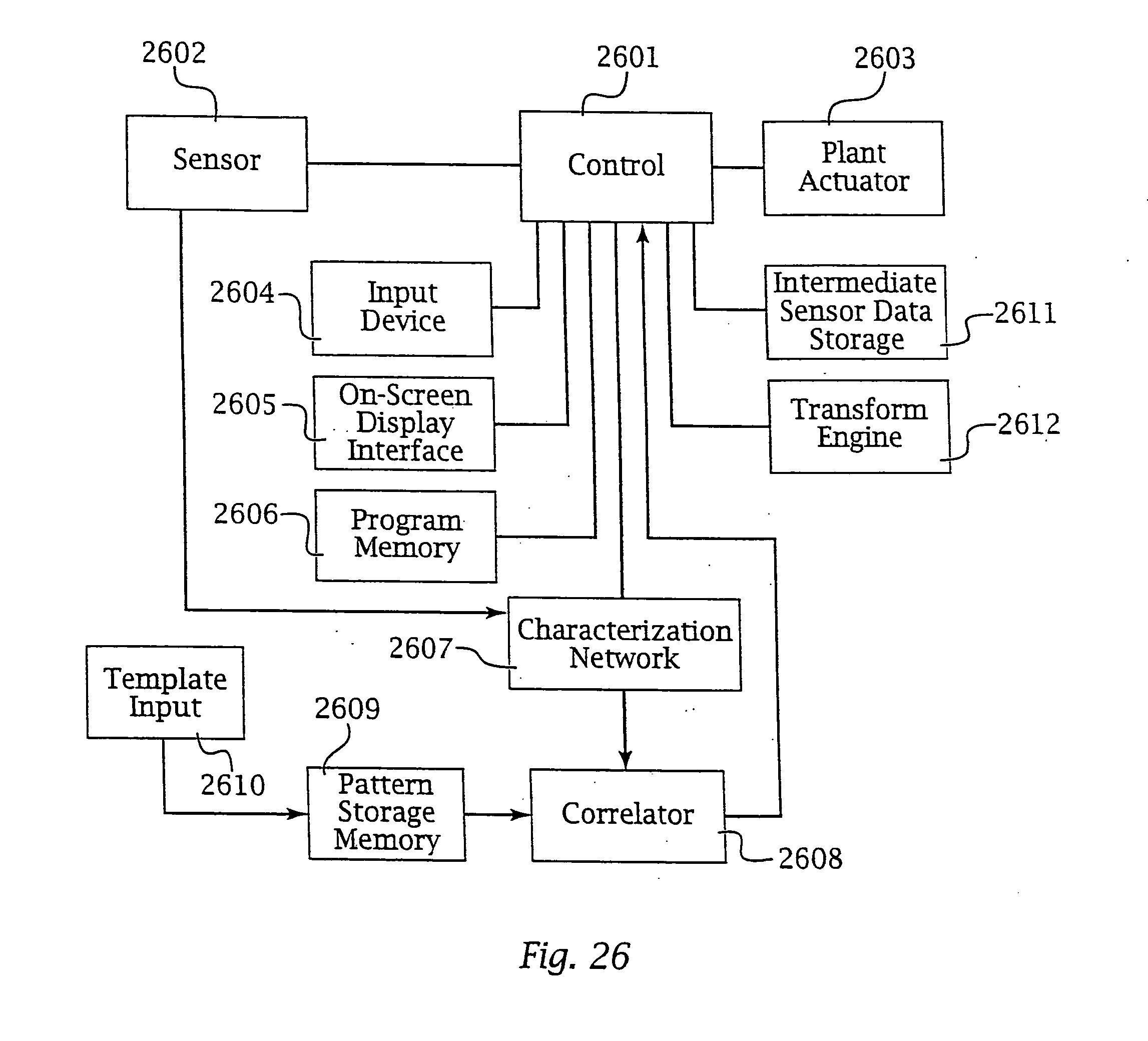 Patent Us20060200258 Vehicular Information System And Method Fiberoptic Link Circuit Diagram Tradeoficcom Drawing
