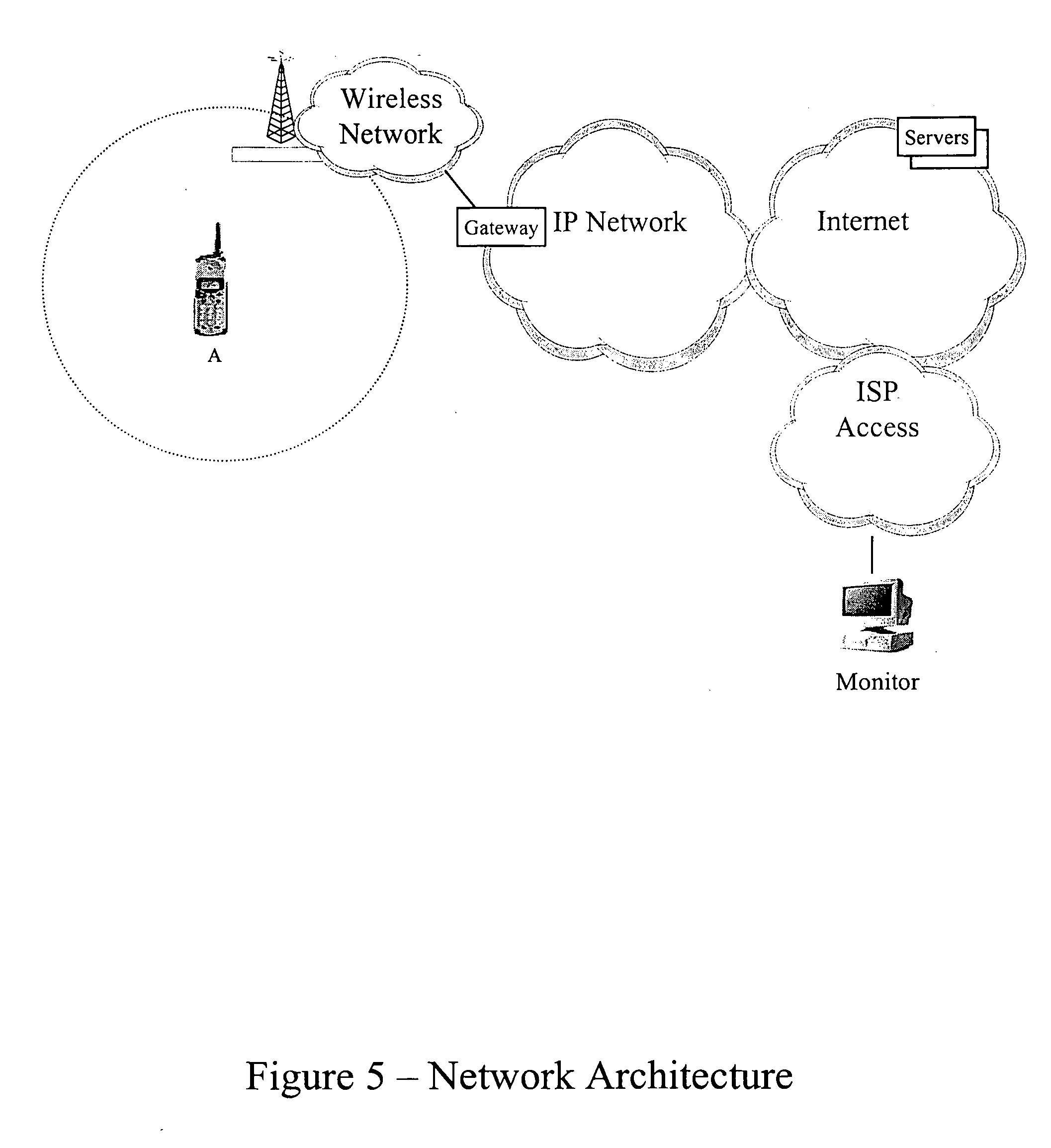 Patent Us20060209809 Monitoring Mobile Phone Communications Wireless Network Architecture Diagram Drawing