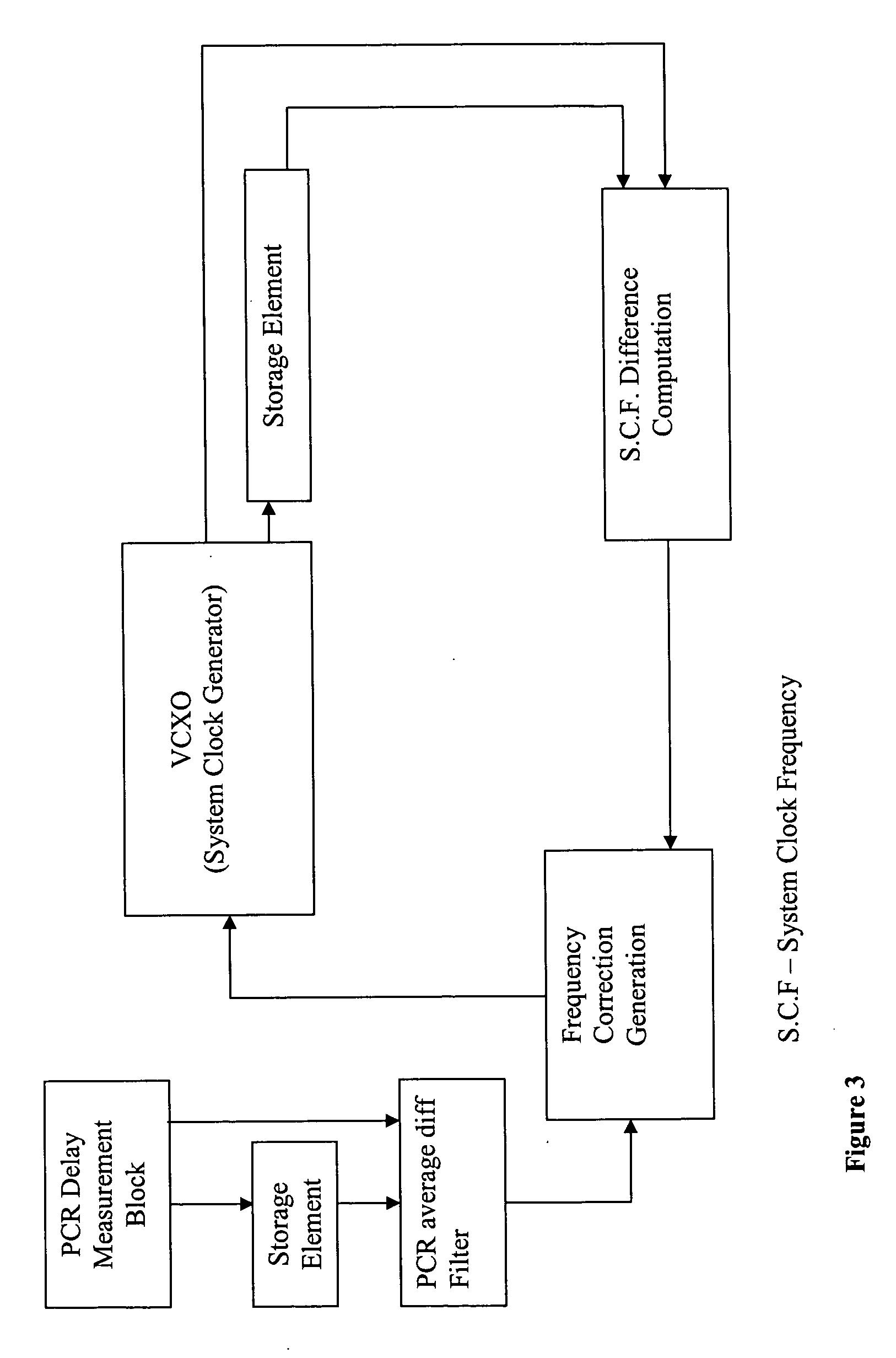 patente us20060209989