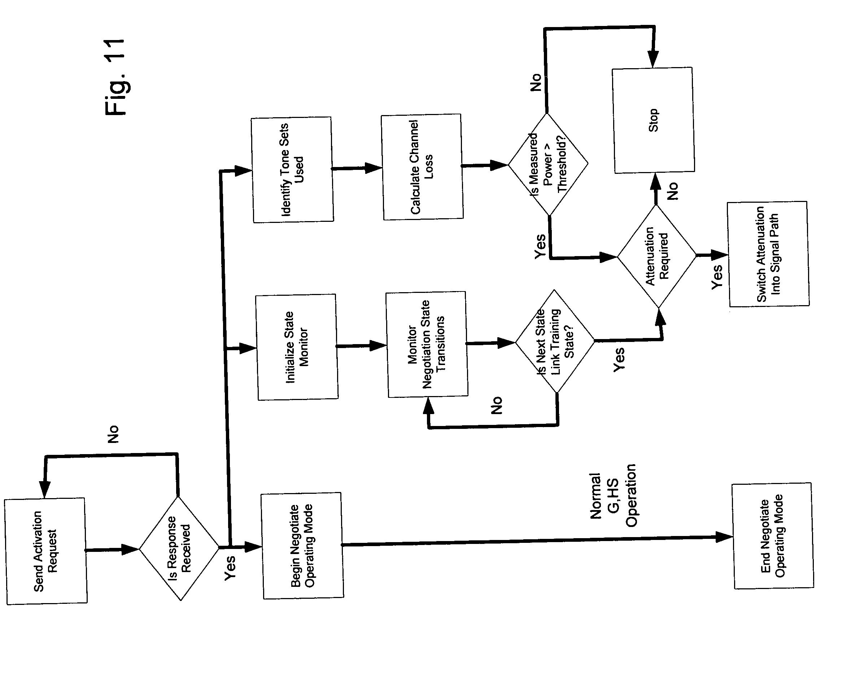 cat data wiring diagram cat image wiring diagram cat5 data wiring diagram images wiring diagram socket zen diagram on cat5 data wiring diagram