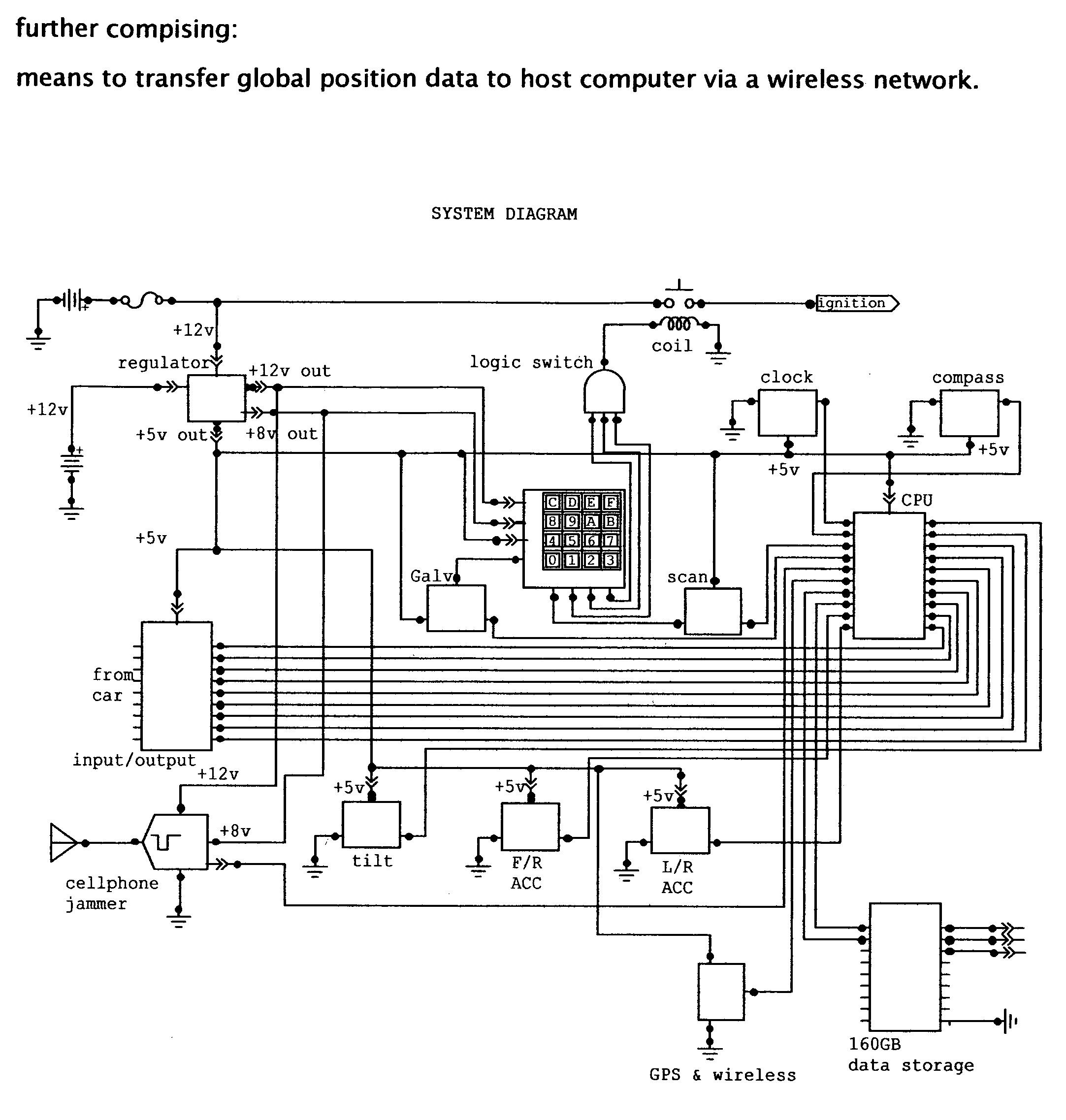 Telematics Wiring Schematic - Product Wiring Diagrams •