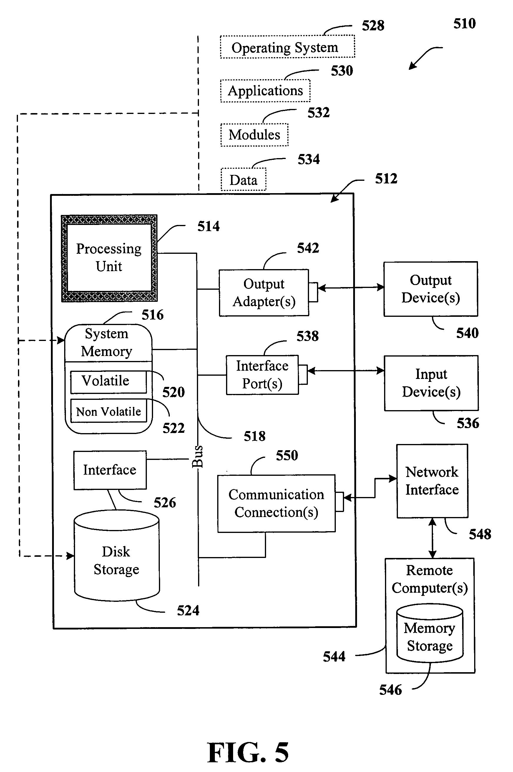 patent us20060224535