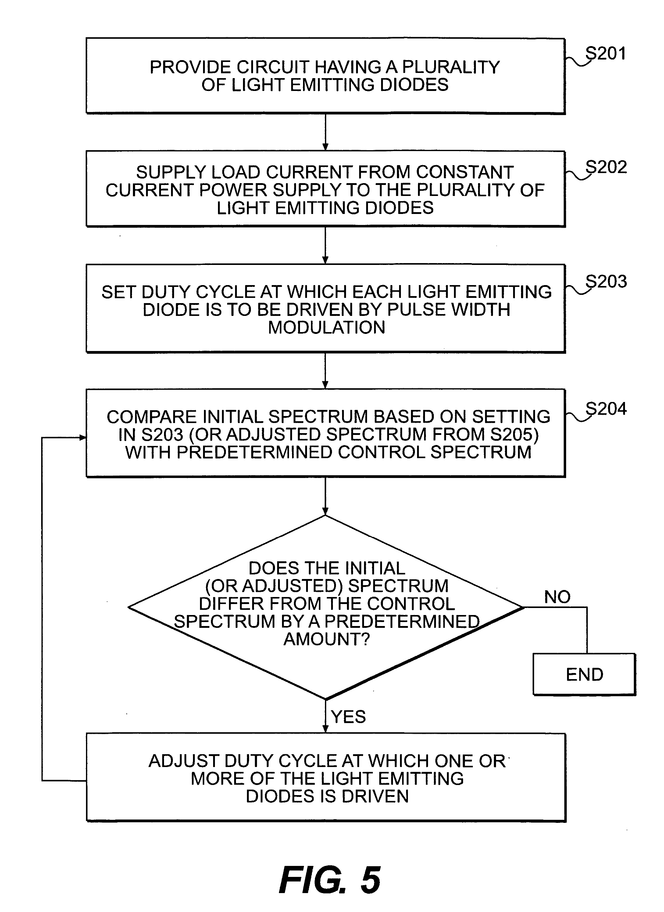 Patent Us20060226795 Lighting Device Having A Circuit Including Regulator With Field Effect Transistor Power Supply Circuits Drawing