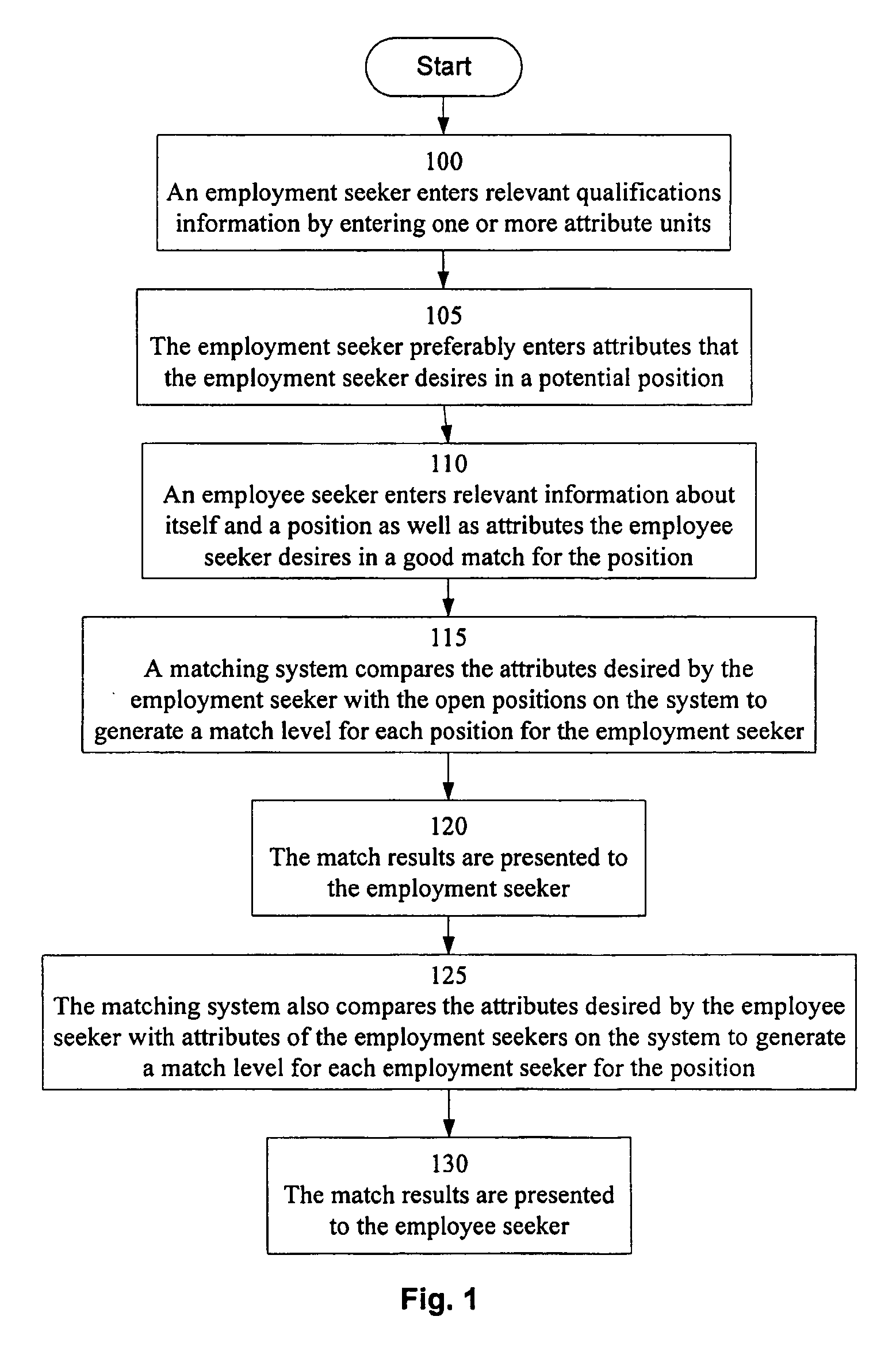 patent us match based employment system and method patent drawing
