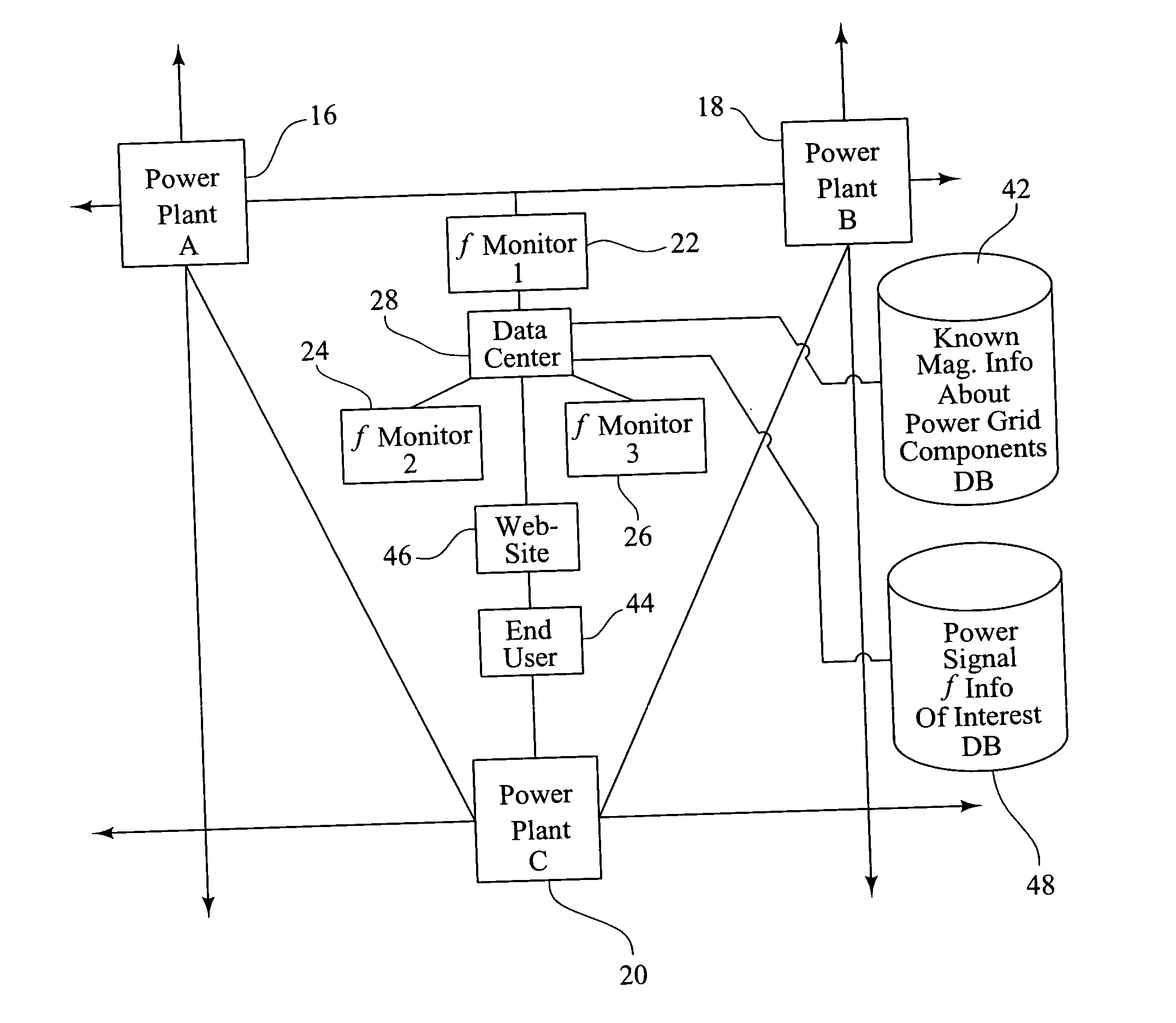 Electric Grid Monitor : Patent us  method and system for ac power grid