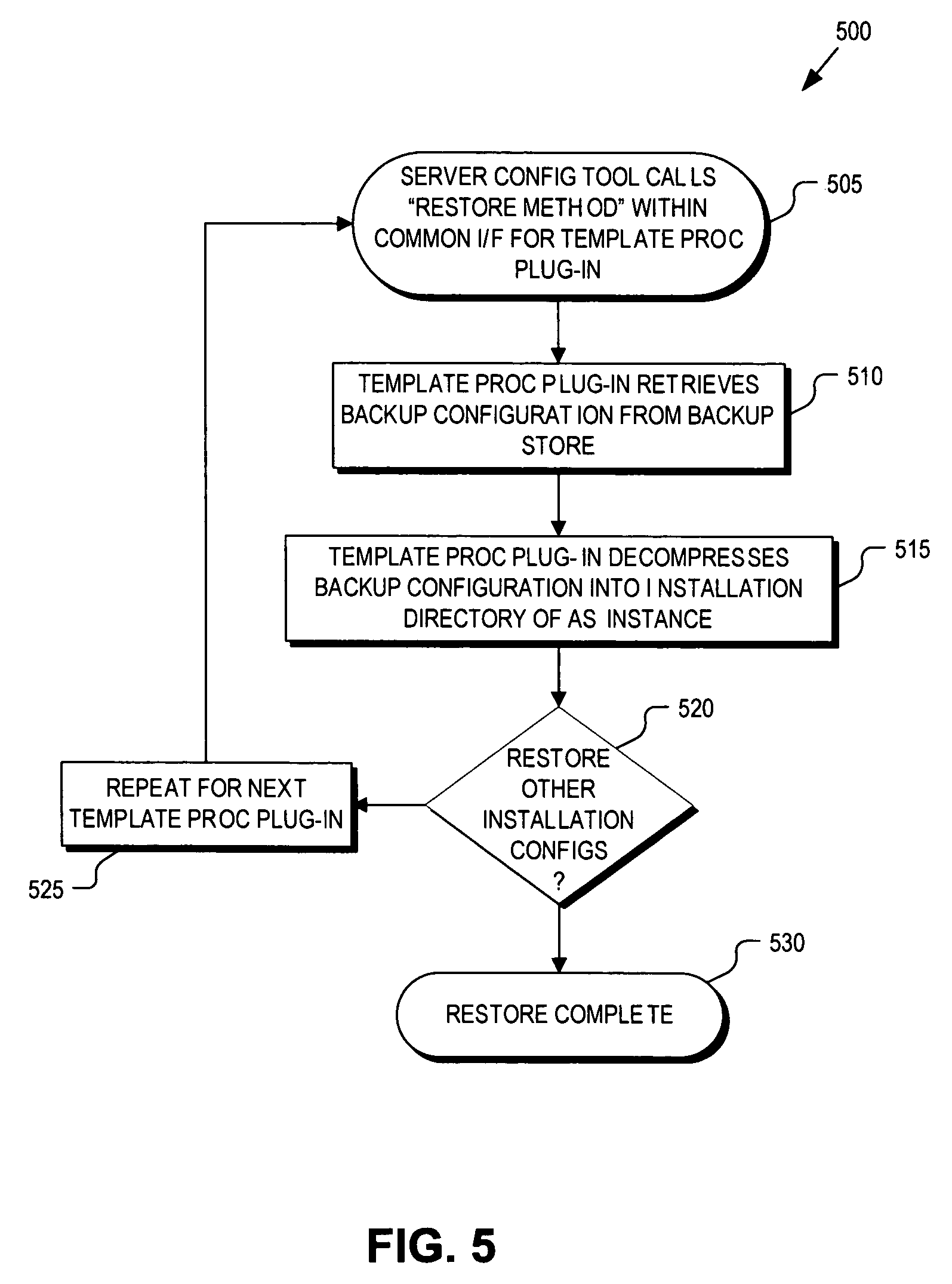 patent specification template - patent us20060242626 template configuration tool for