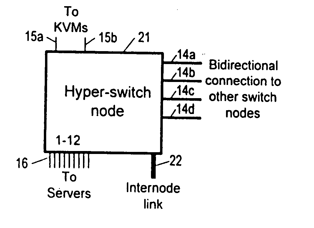 patent us20060248226 - switch node for a server switching system