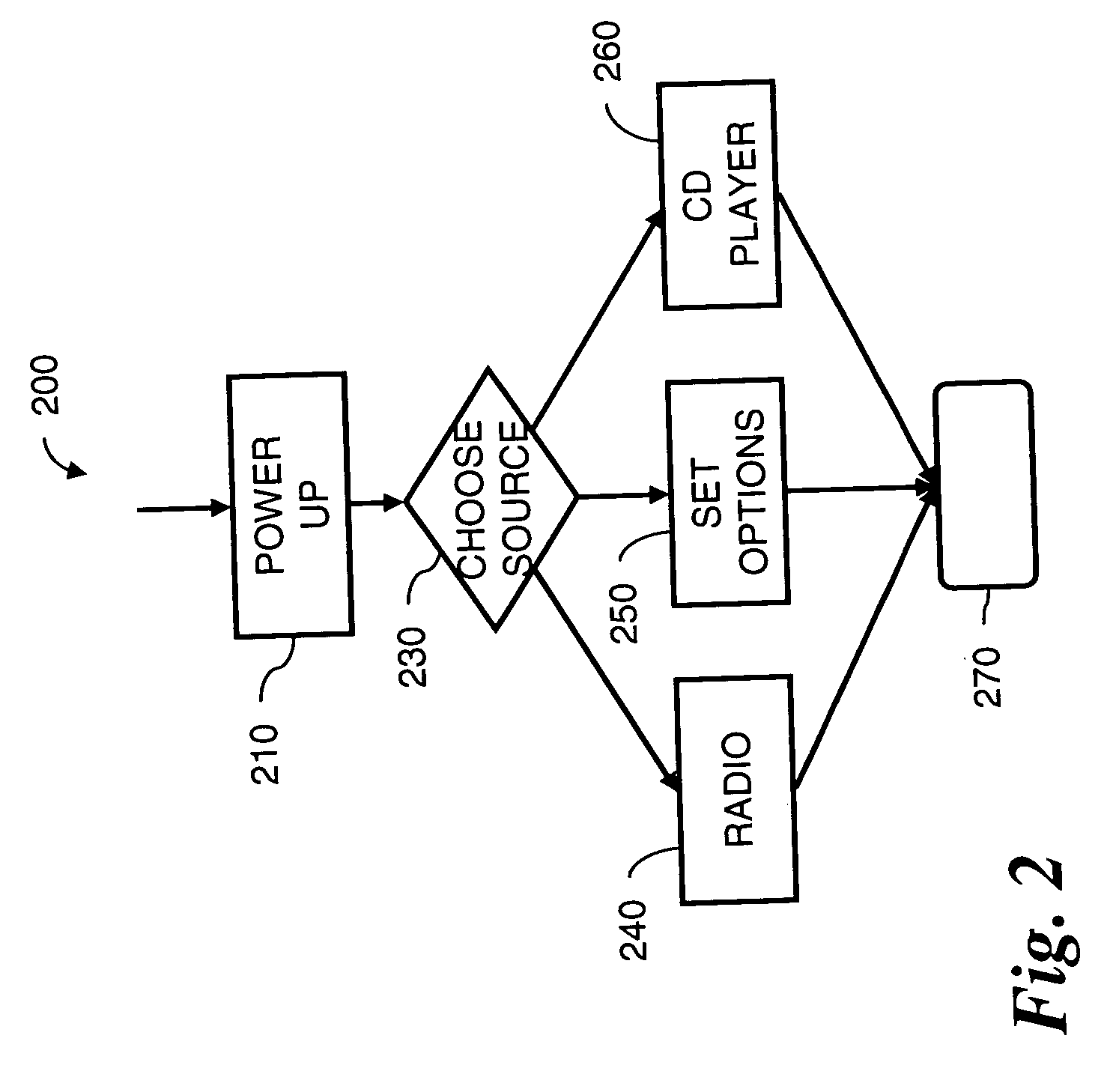 patent us20060253839