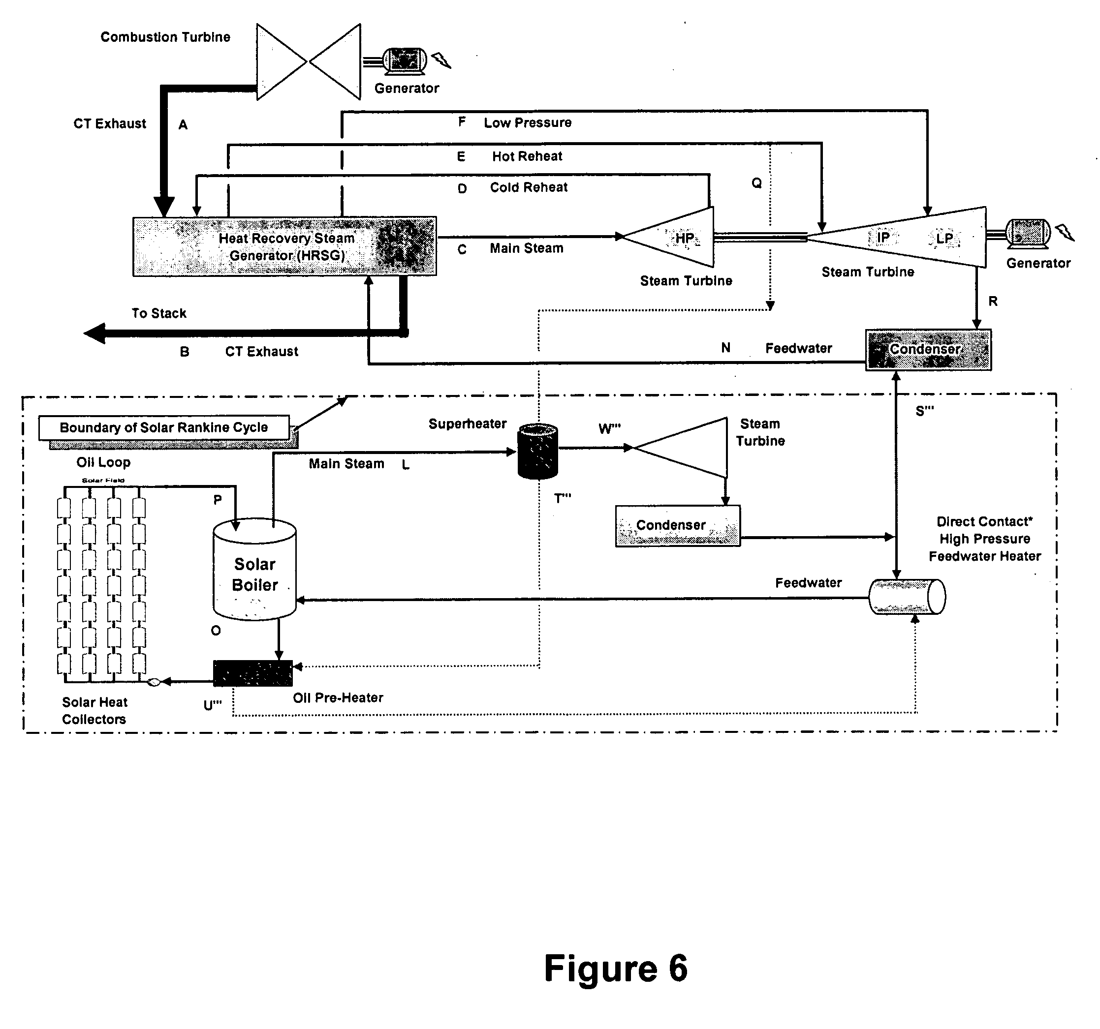 Patent US Method and system integrating bined
