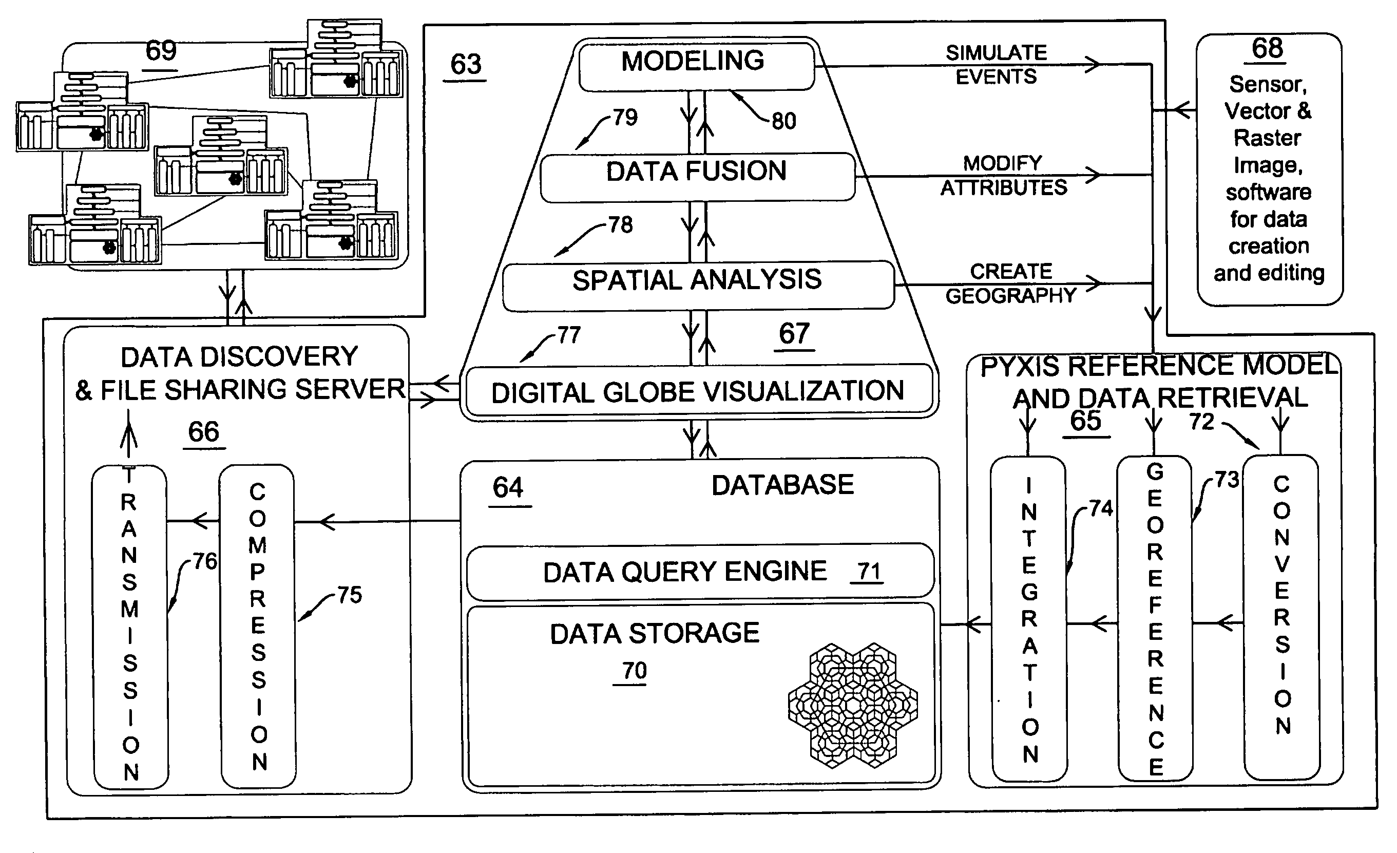 storing and indexing spatial data in Cppsis2013a assist in the storage and retrieval of spatial data 12 data index is used to maintain data storage according to organisational, legal and spatial data requirements 13 administrative and legal requirements for data storage.