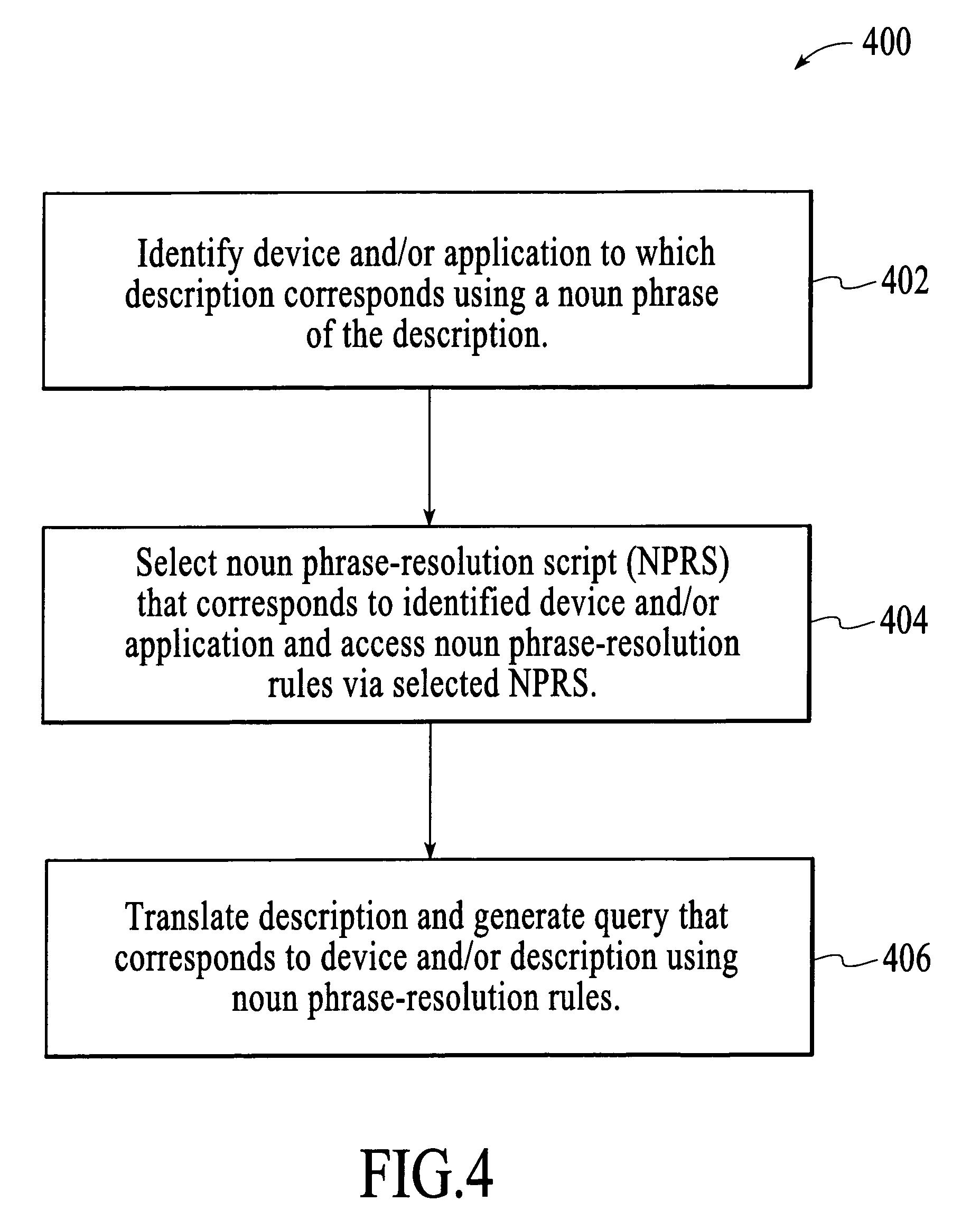 a description of the extensive application of spoken dialogue systems