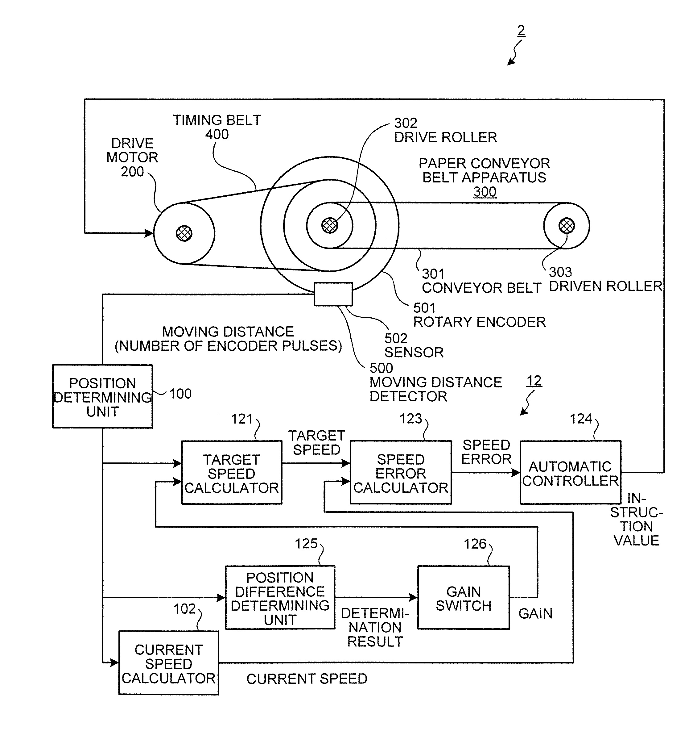 Patent US20070001010 - Positioning controlling apparatus