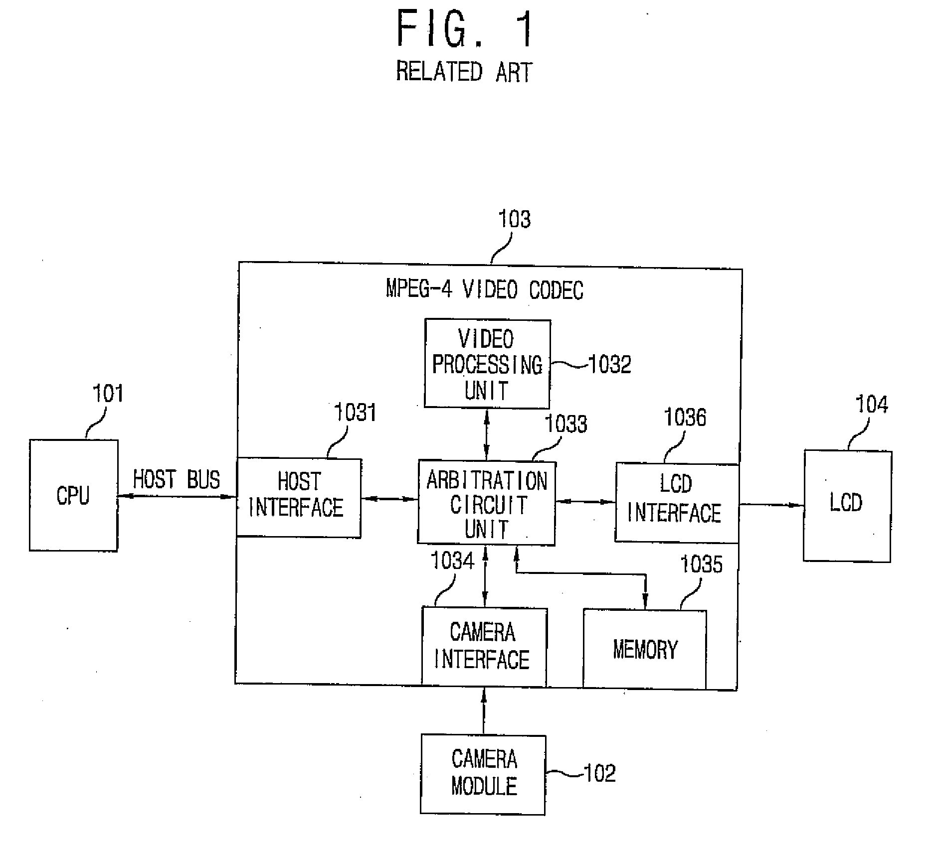 Patent Us20070008329 Video Overlay Device Of Mobile Description Schematic Block Diagram Examplejpg Drawing