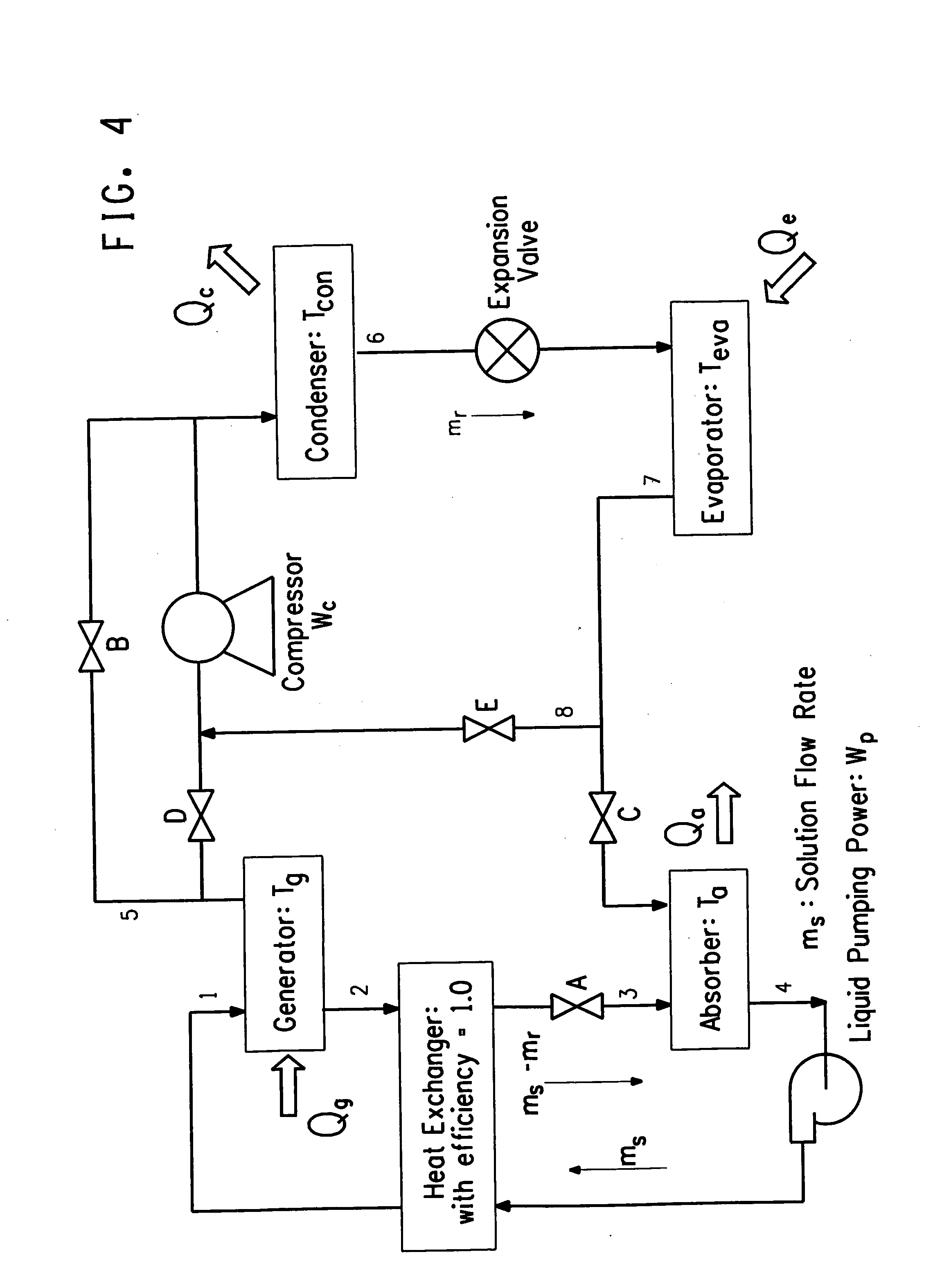 Patent US Hybrid vapor pression absorption cycle