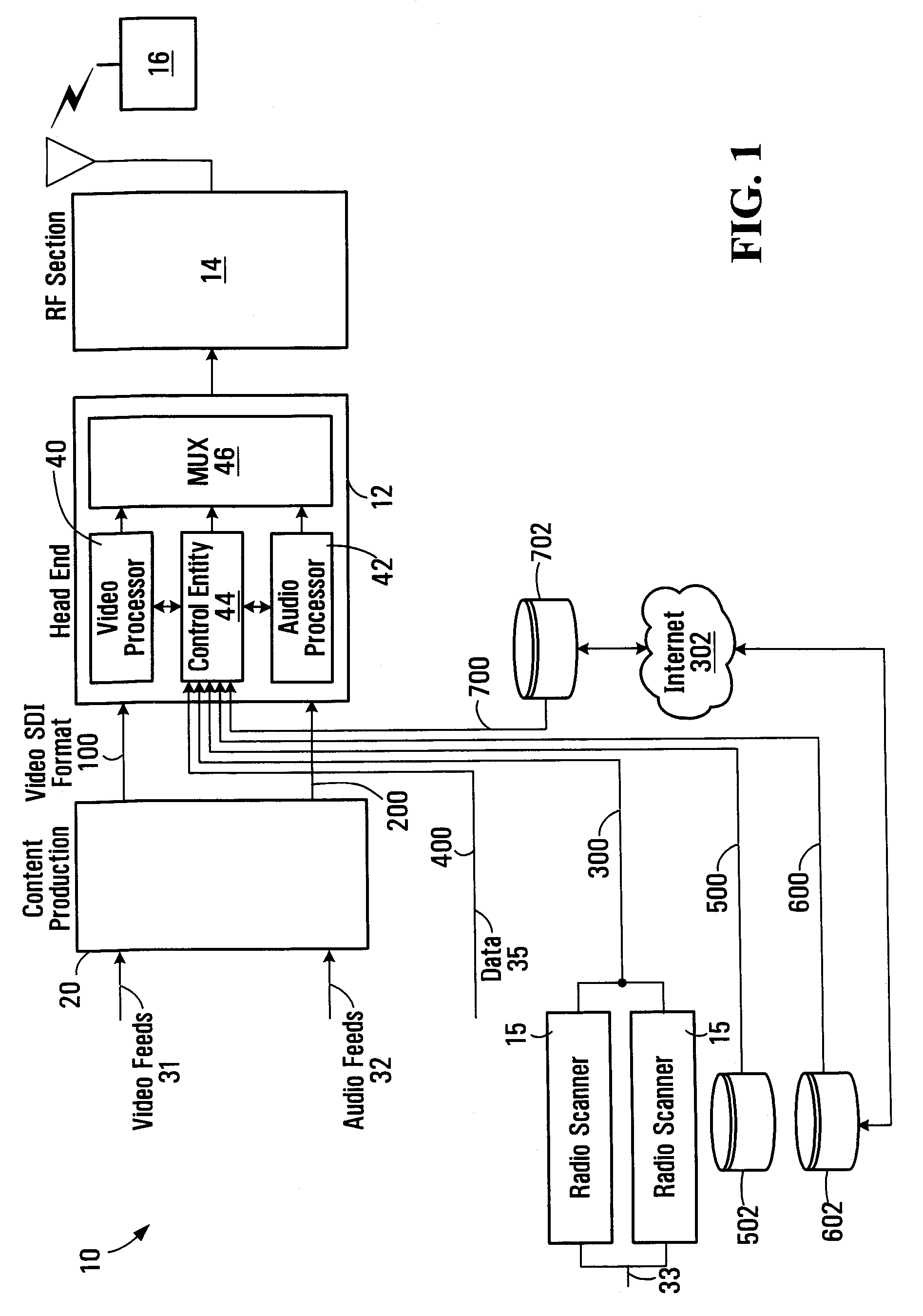 Patent Us20070021057 System And Methods For Enhancing The Ether Router Besides Sky Tv Box Wiring Diagrams Likewise Wireless Drawing
