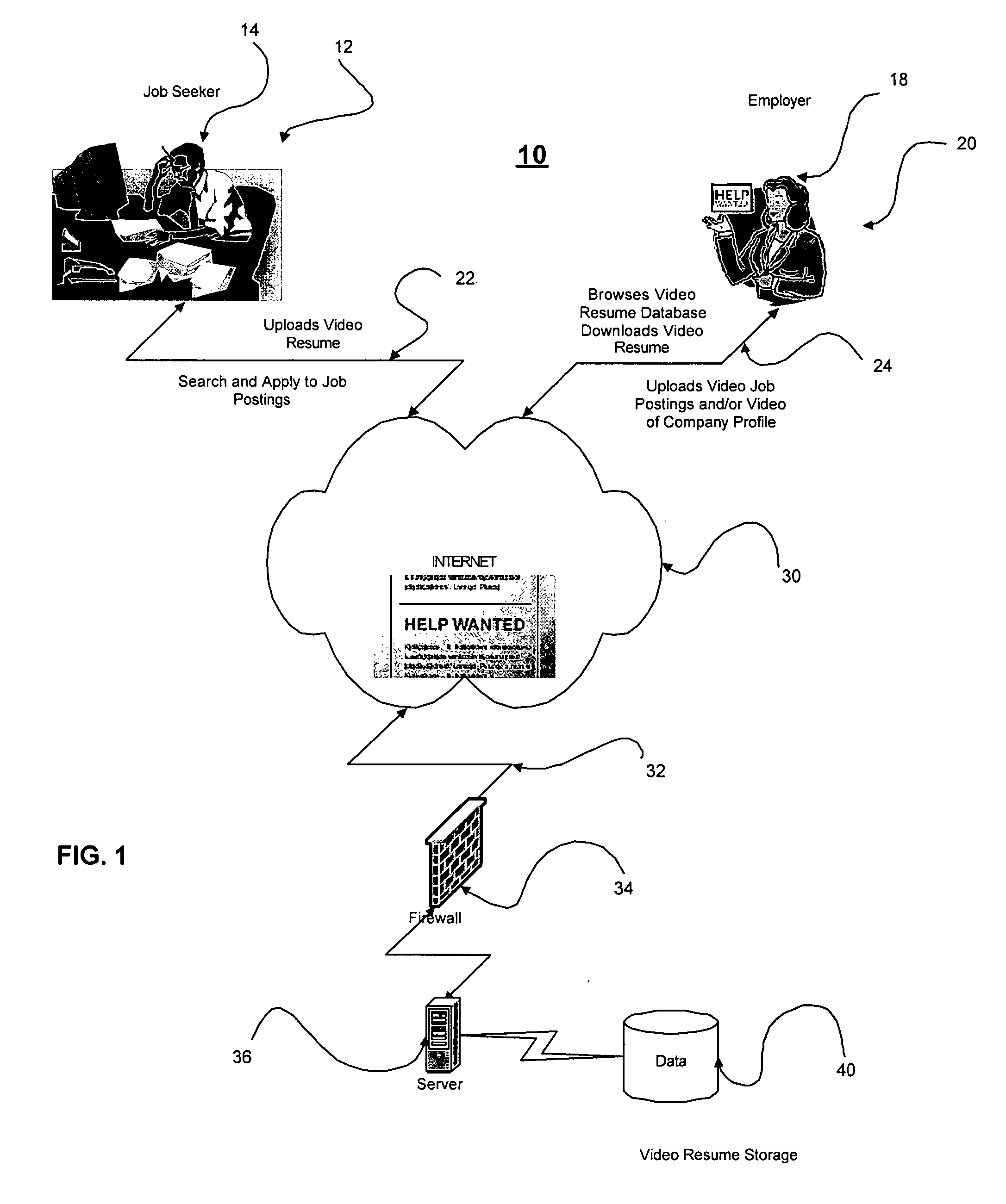 patent us20070038636 video resume internet system google patents