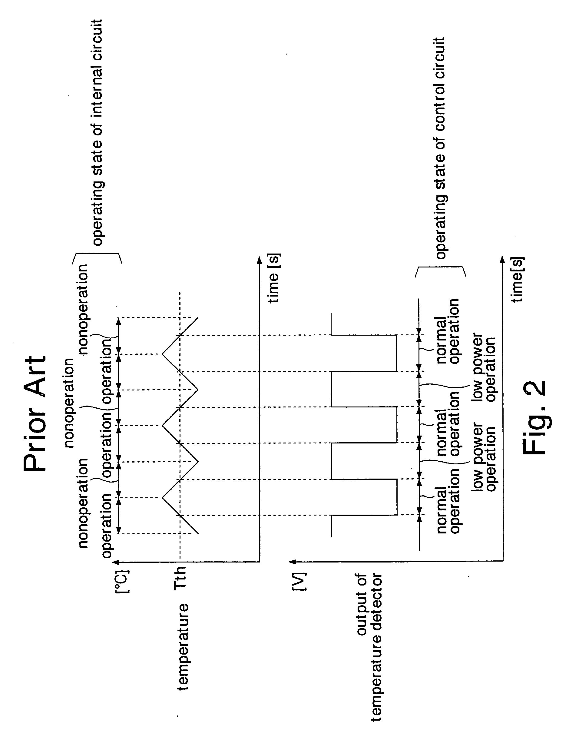 Patent Us20070043522 Semiconductor Integrated Circuit Google Patents Threebit Temperature Controller Controlcircuit Drawing
