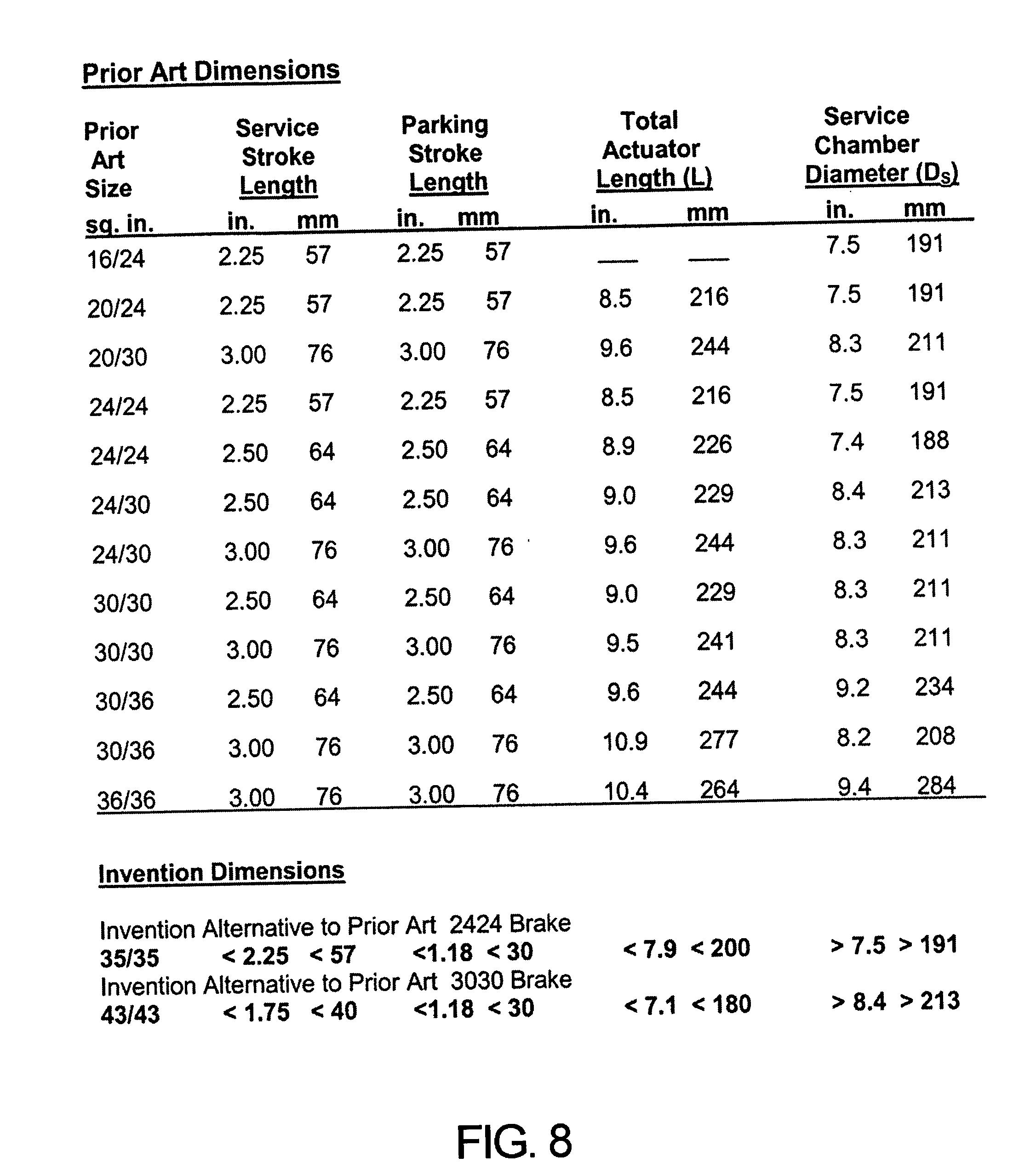 Ame Electric Brake Controller Wiring Diagram : Brake chamber stroke chart parlo buenacocina