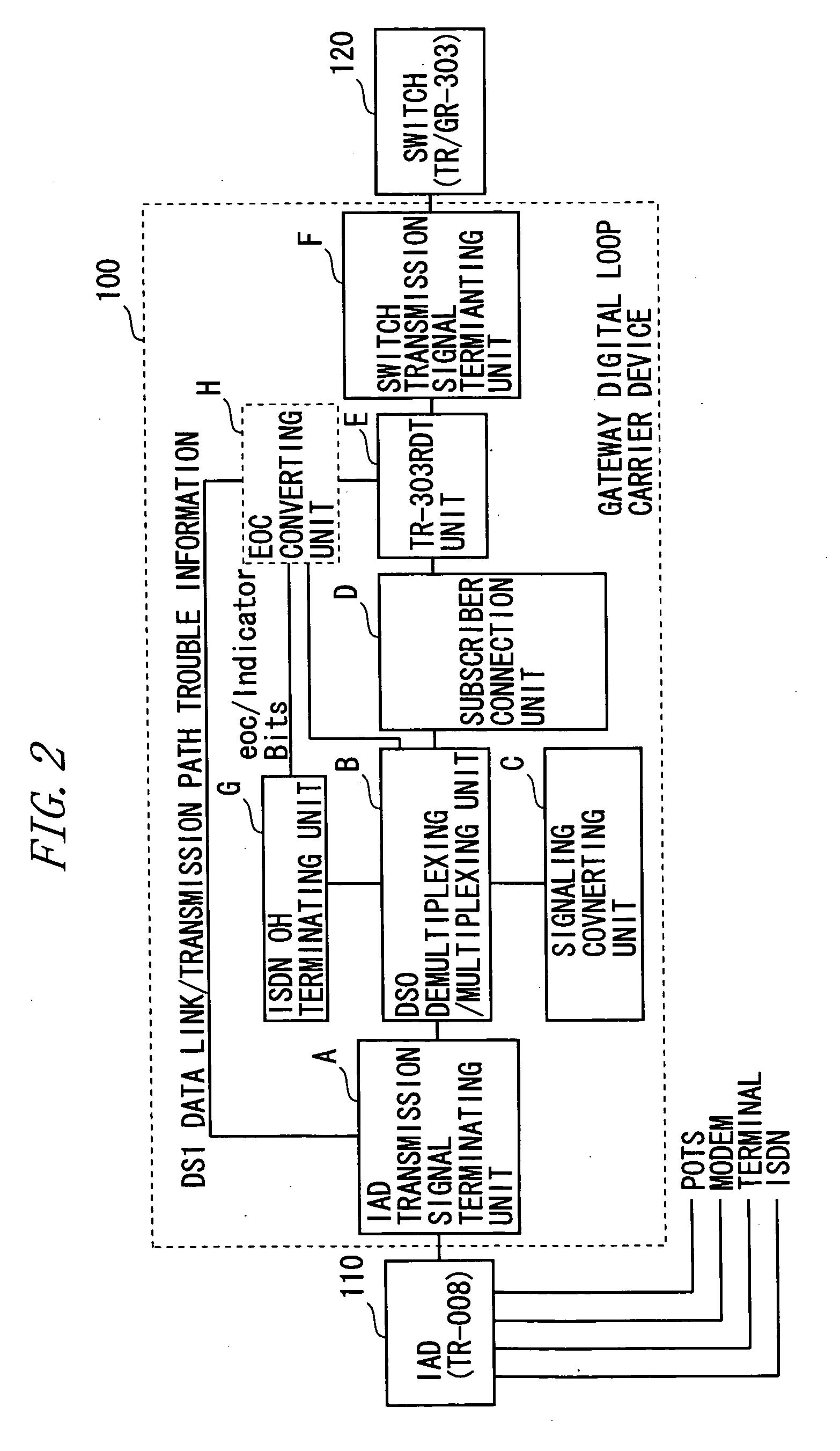 Brevet US20070071020 - Gateway digital loop carrier device - Google ...