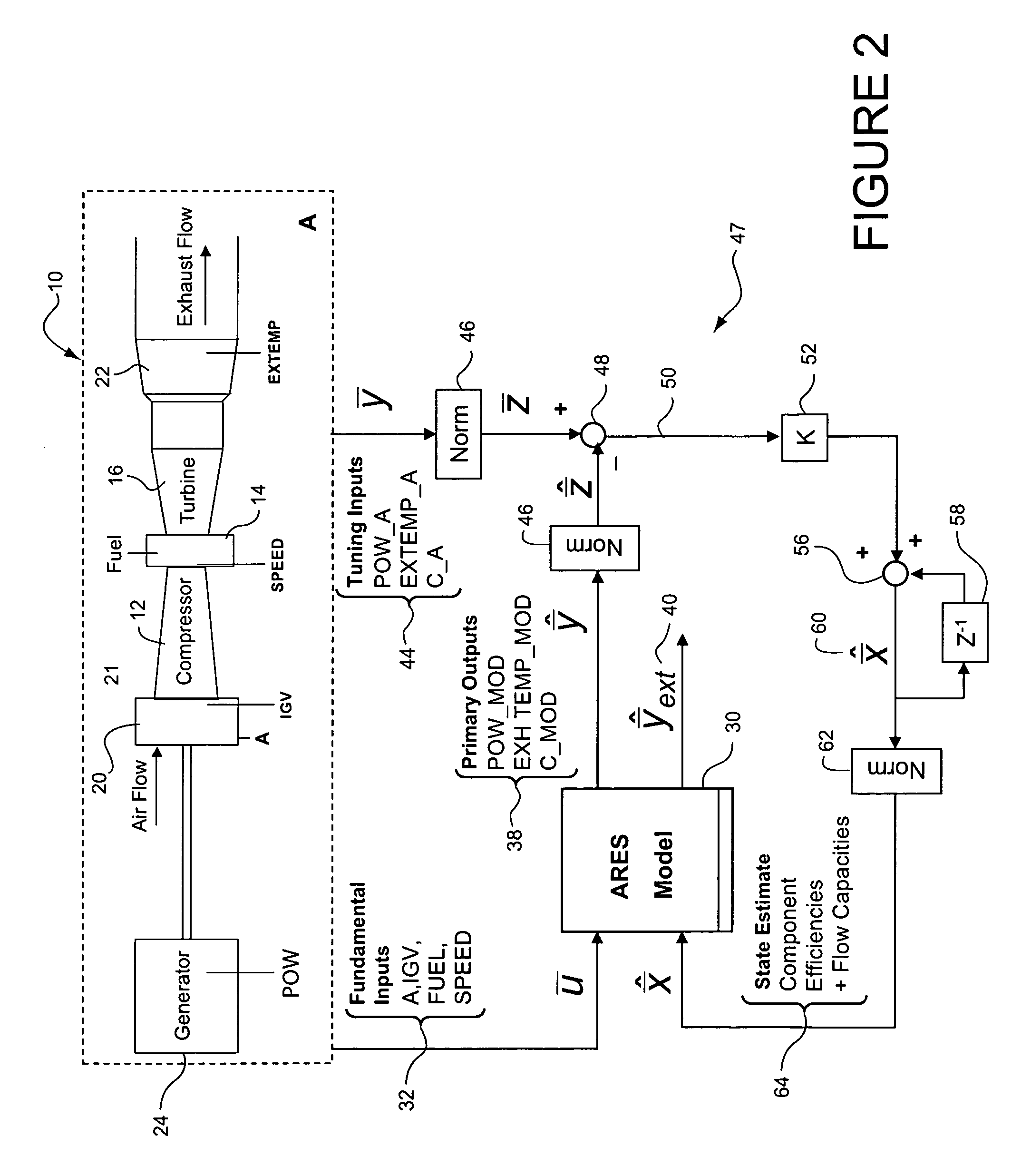 Patent US Method and system for gas turbine engine