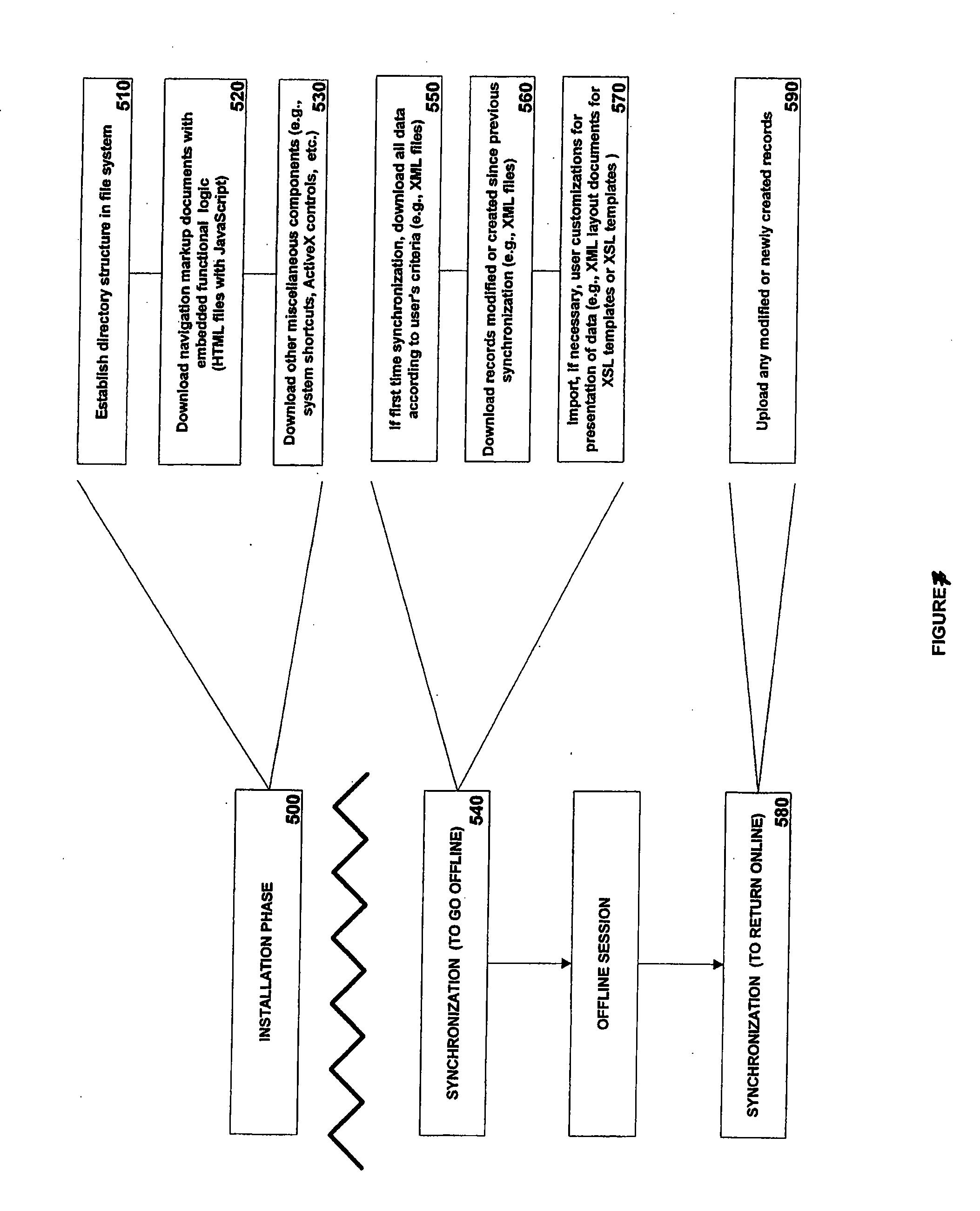patent us20070078950 offline web services api to mirror online web