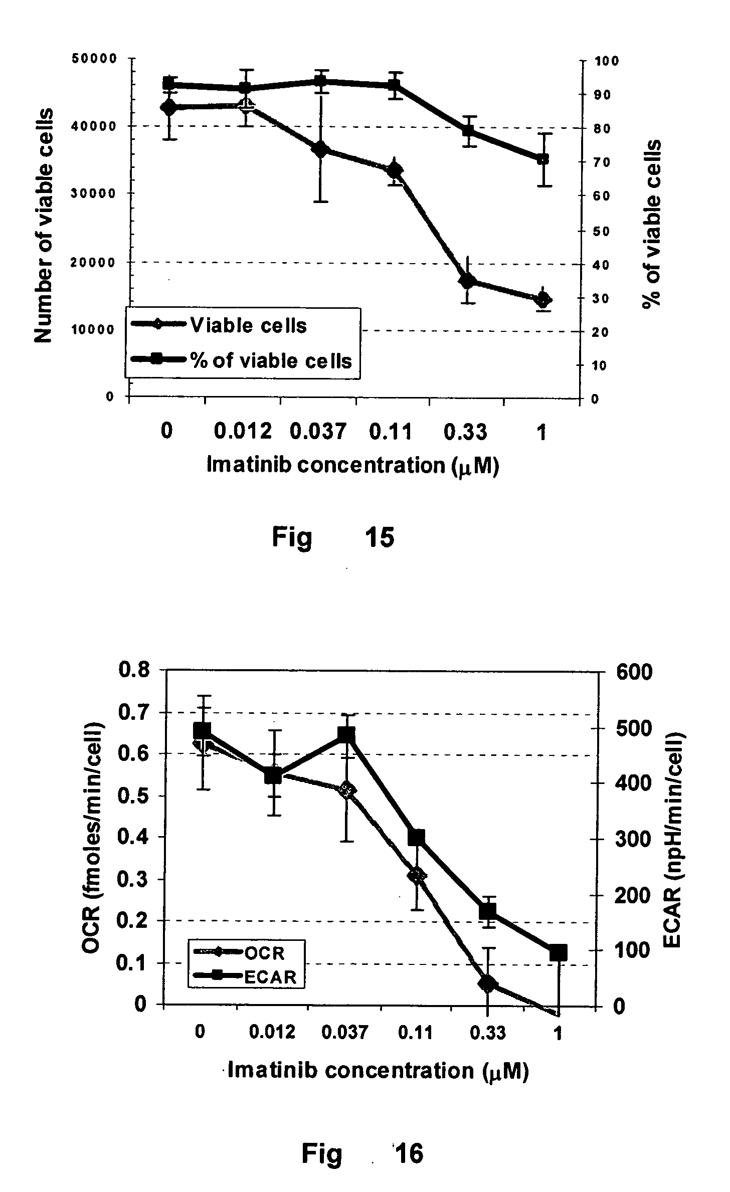 an experiment on animal metabolism Theses and dissertations--animal and food  2012 the effects of slow release urea on nitrogen metabolism in cattle vaughn b holder university of  square experiment.