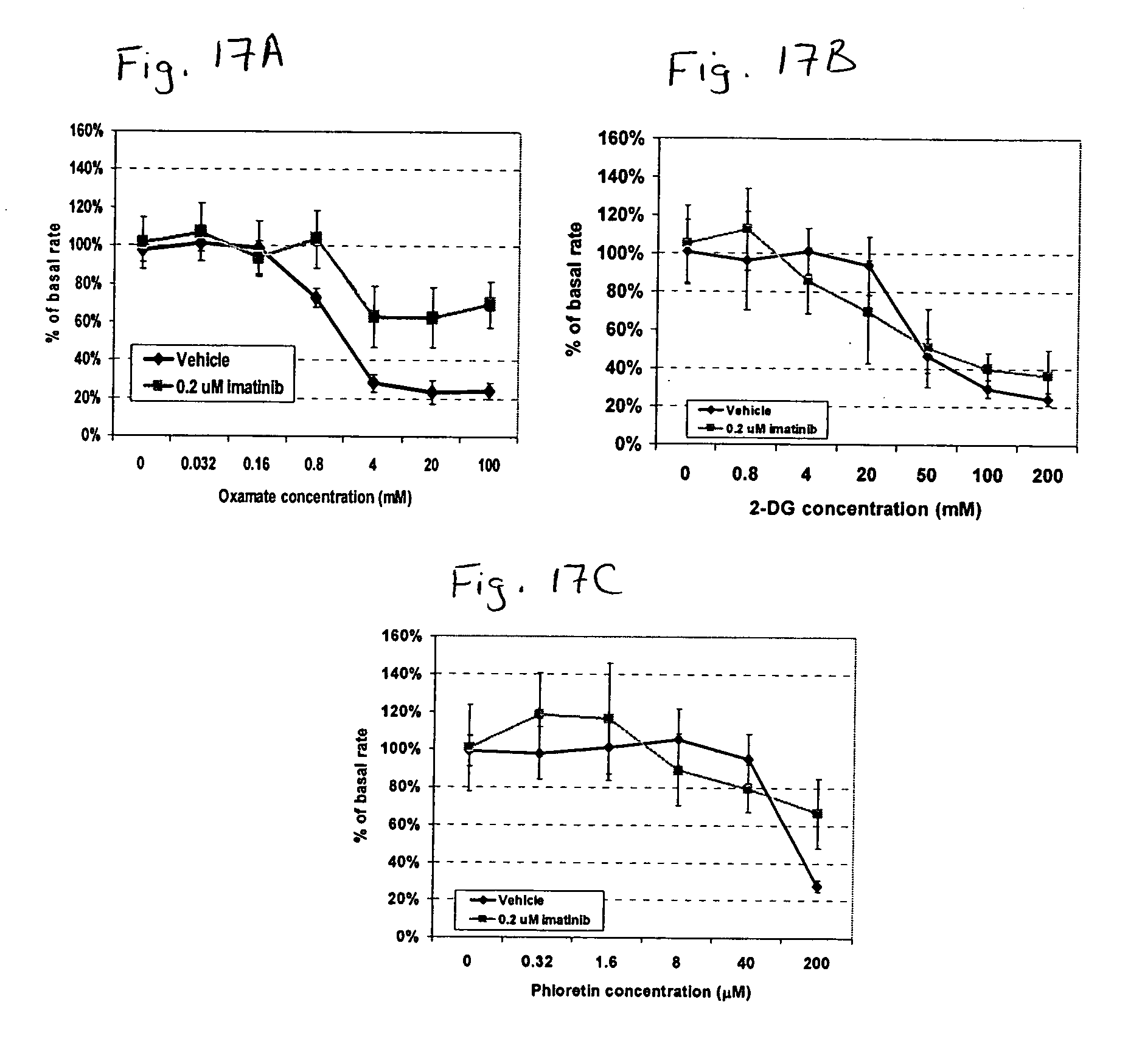 Patent us20070087401 analysis of metabolic activity in cells patent drawing pooptronica Gallery