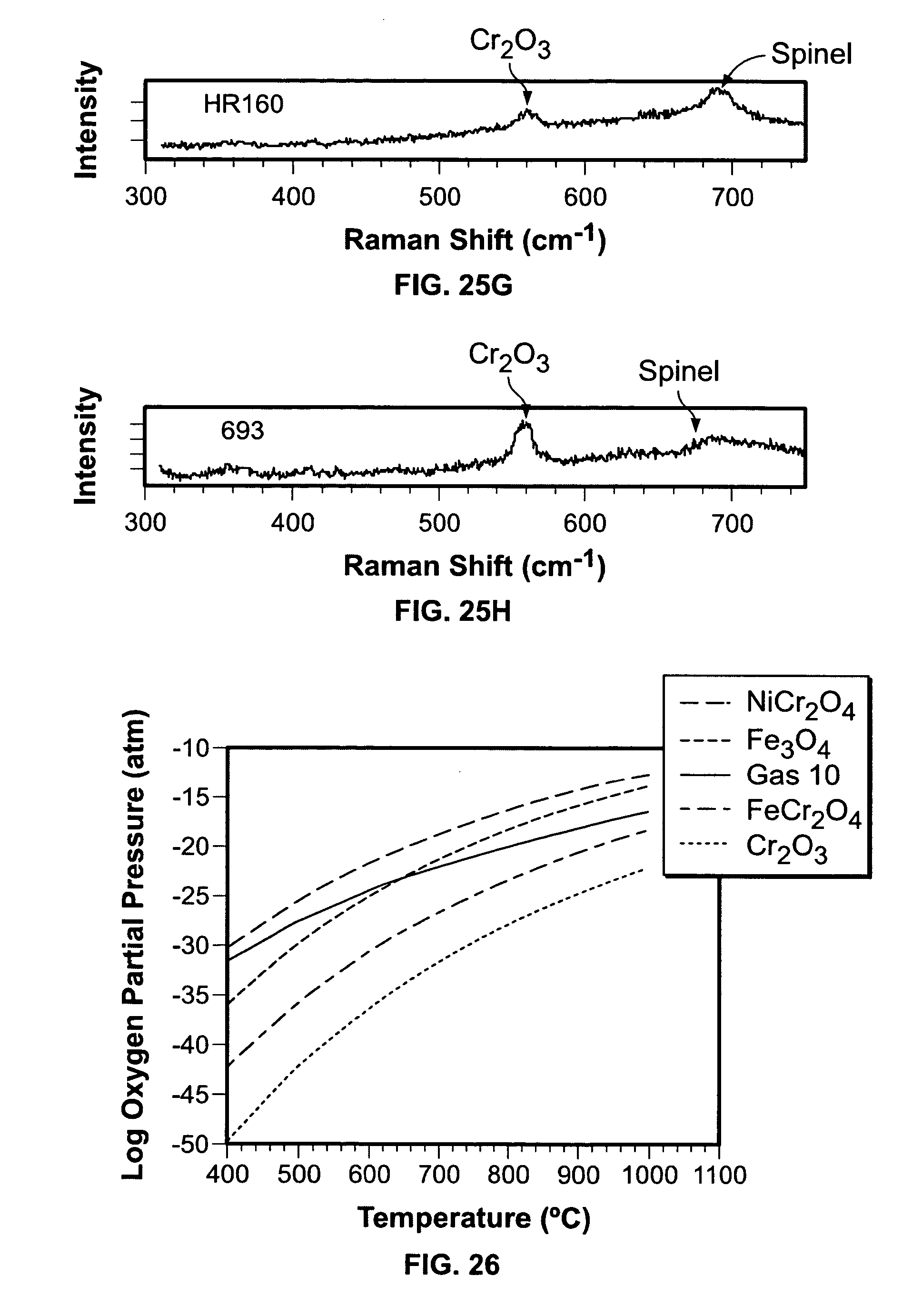 Patent US20070104974 - Nickel based alloys to prevent metal ...