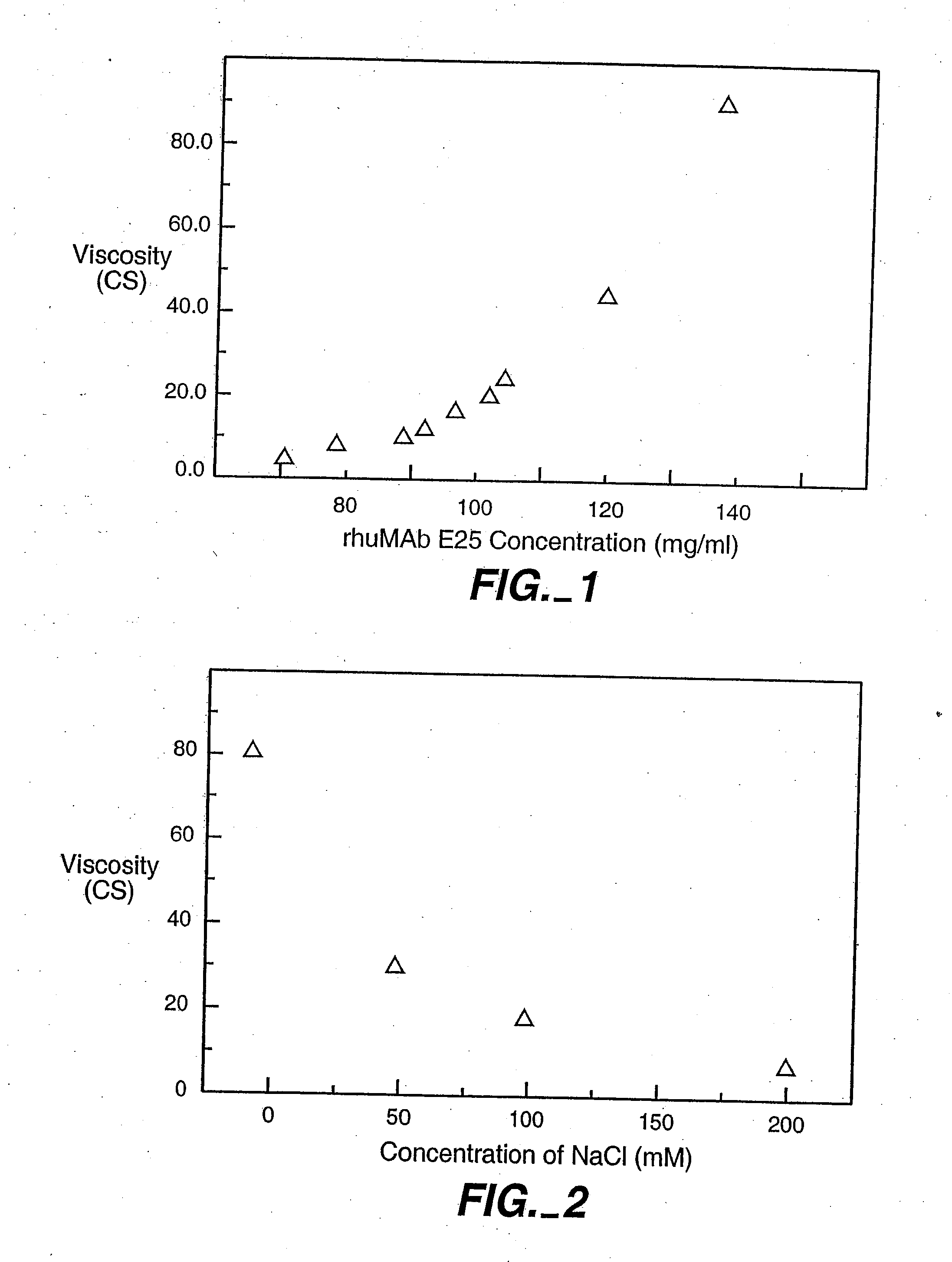 Patent US20070116700 - Reduced-Viscosity Concentrated ...