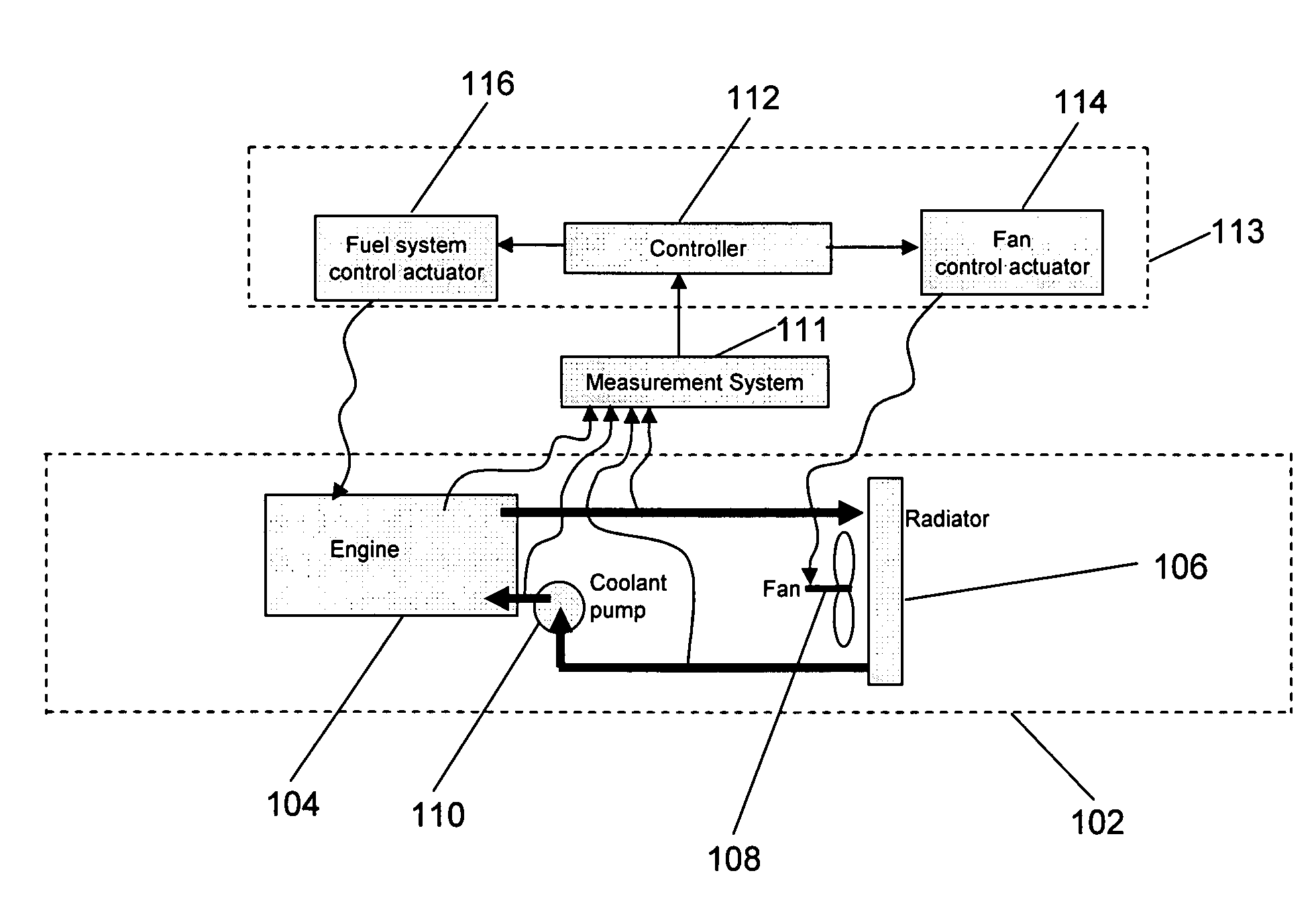 Patent US20070129874 - System and method for providing cooling protection for an engine - Google ...