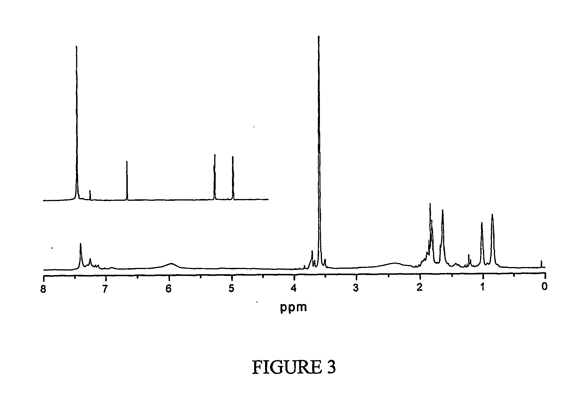 Patent Us20070155926 Degradable Polymers Google Patents