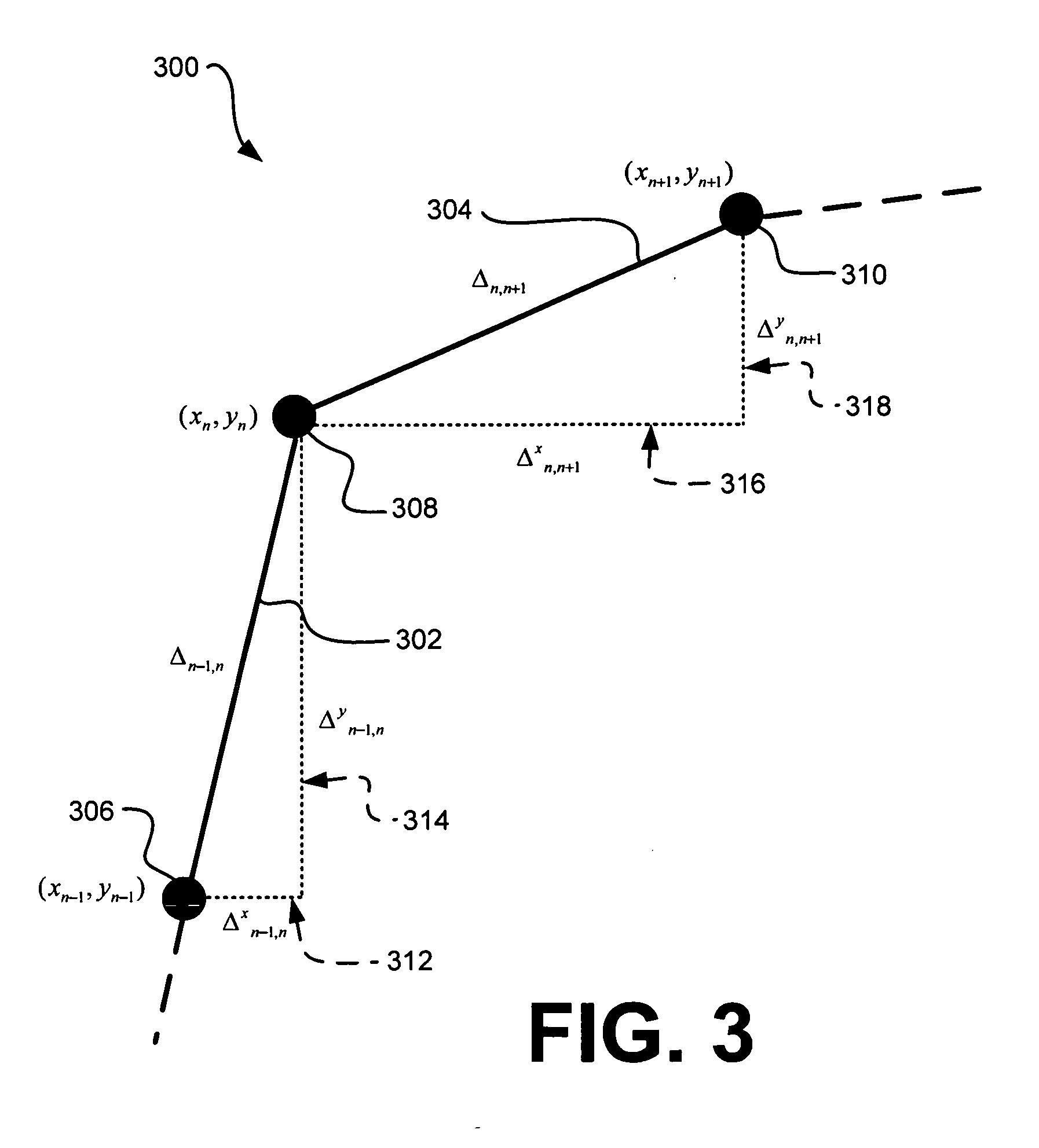 Line Drawing Algorithm Derivation : Patent us  racing line optimization google