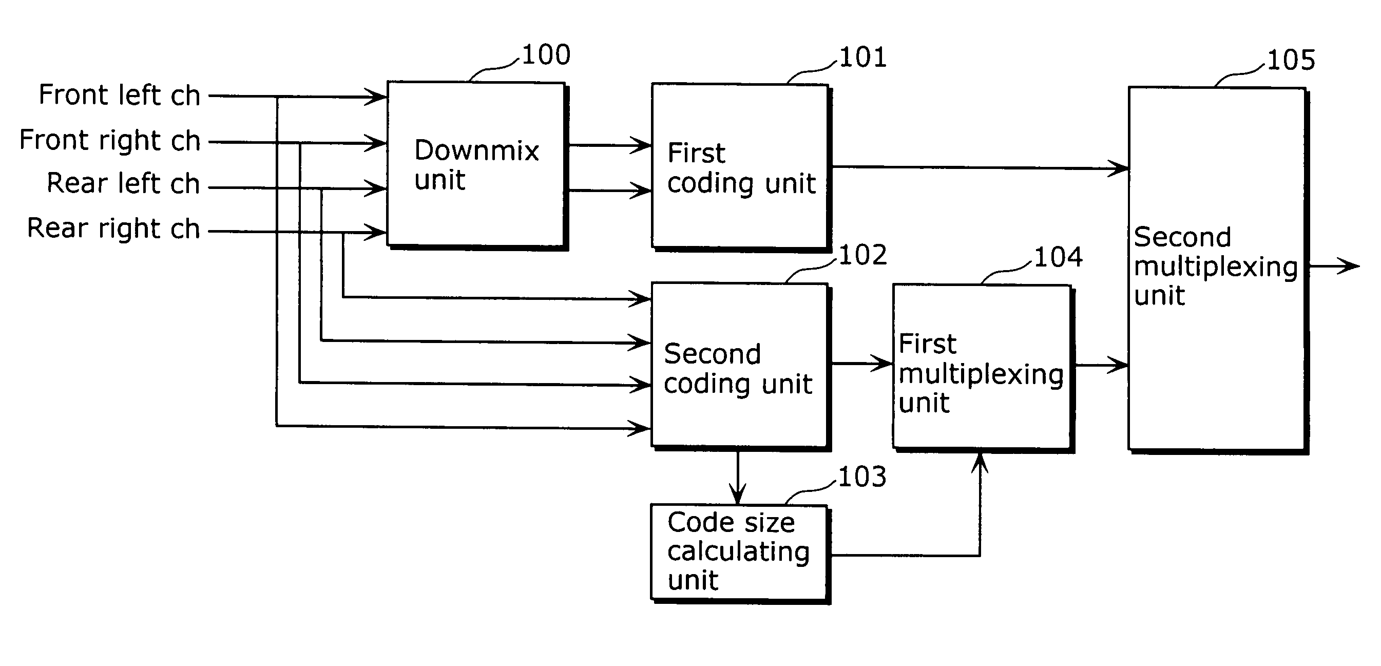 Patent Us20070162278 Audio Encoder And Decoder Google Patents Stereo Coder Multiplexer Drawing