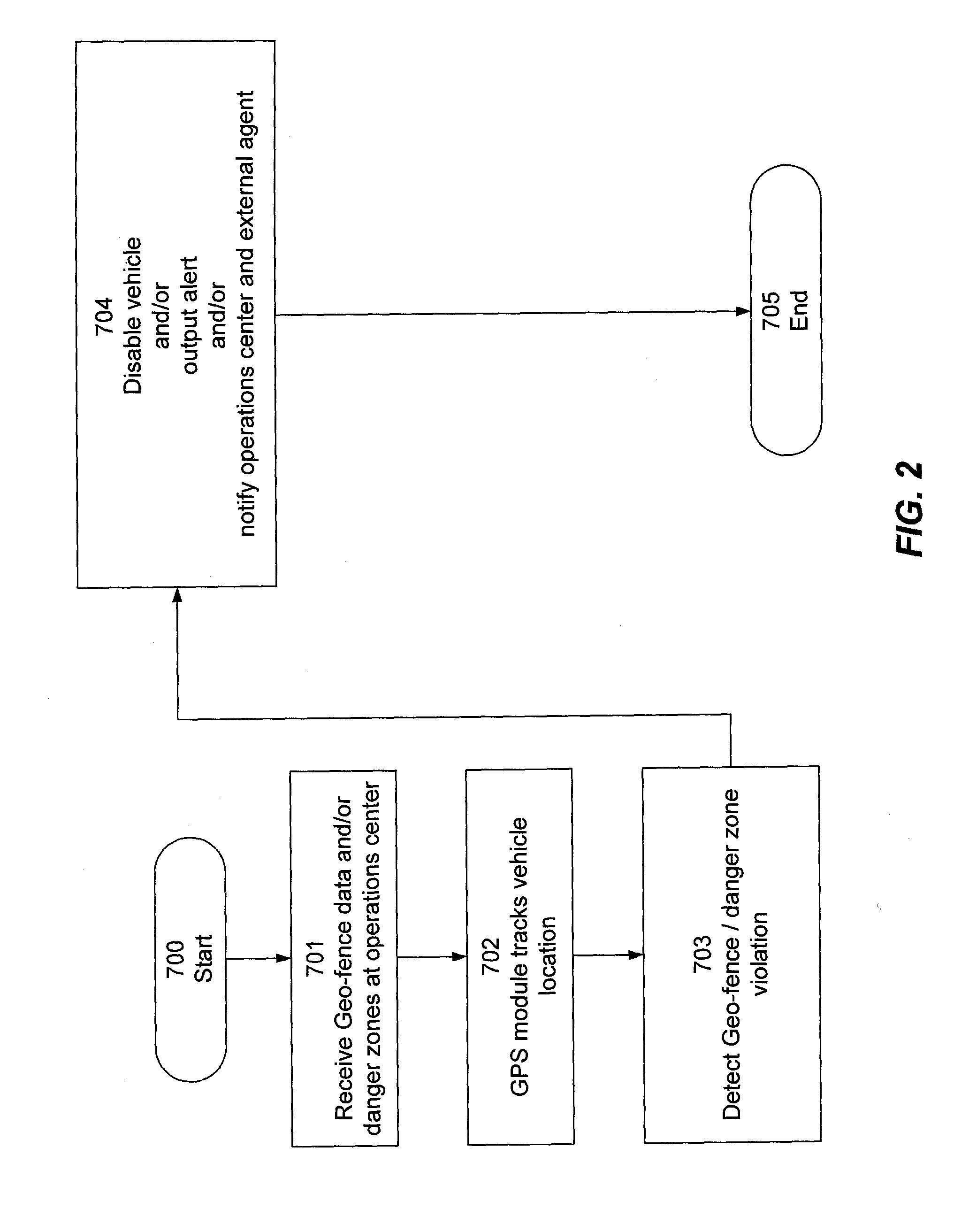 Patent US20070185728 - Starter-interrupt device incorporating ...
