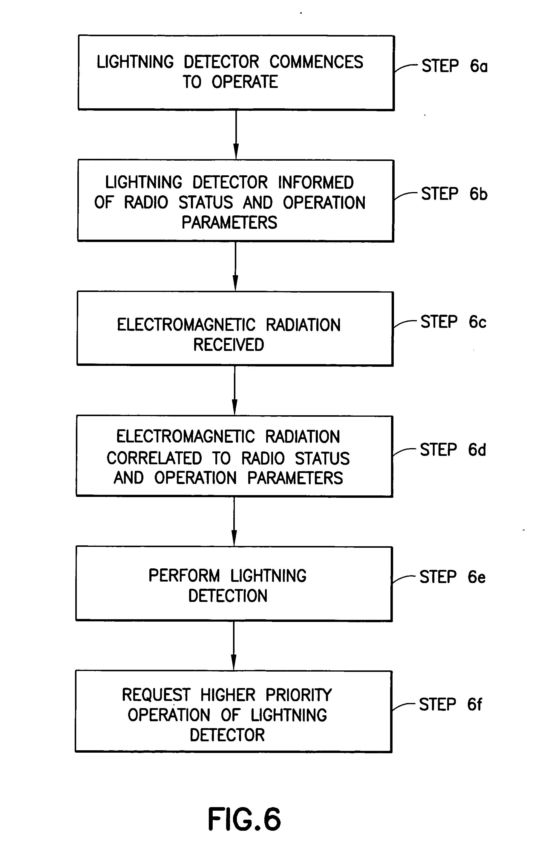 Patent Us20070213843 Method And Apparatus For Multiradio Control Lightning Detector Circuit Diagram Drawing