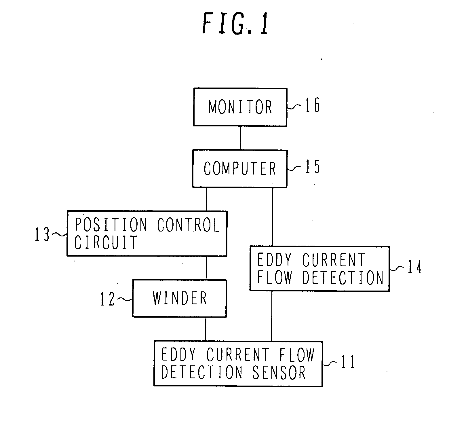 Patent US20070229066 - Eddy current flaw detection sensor and method ...