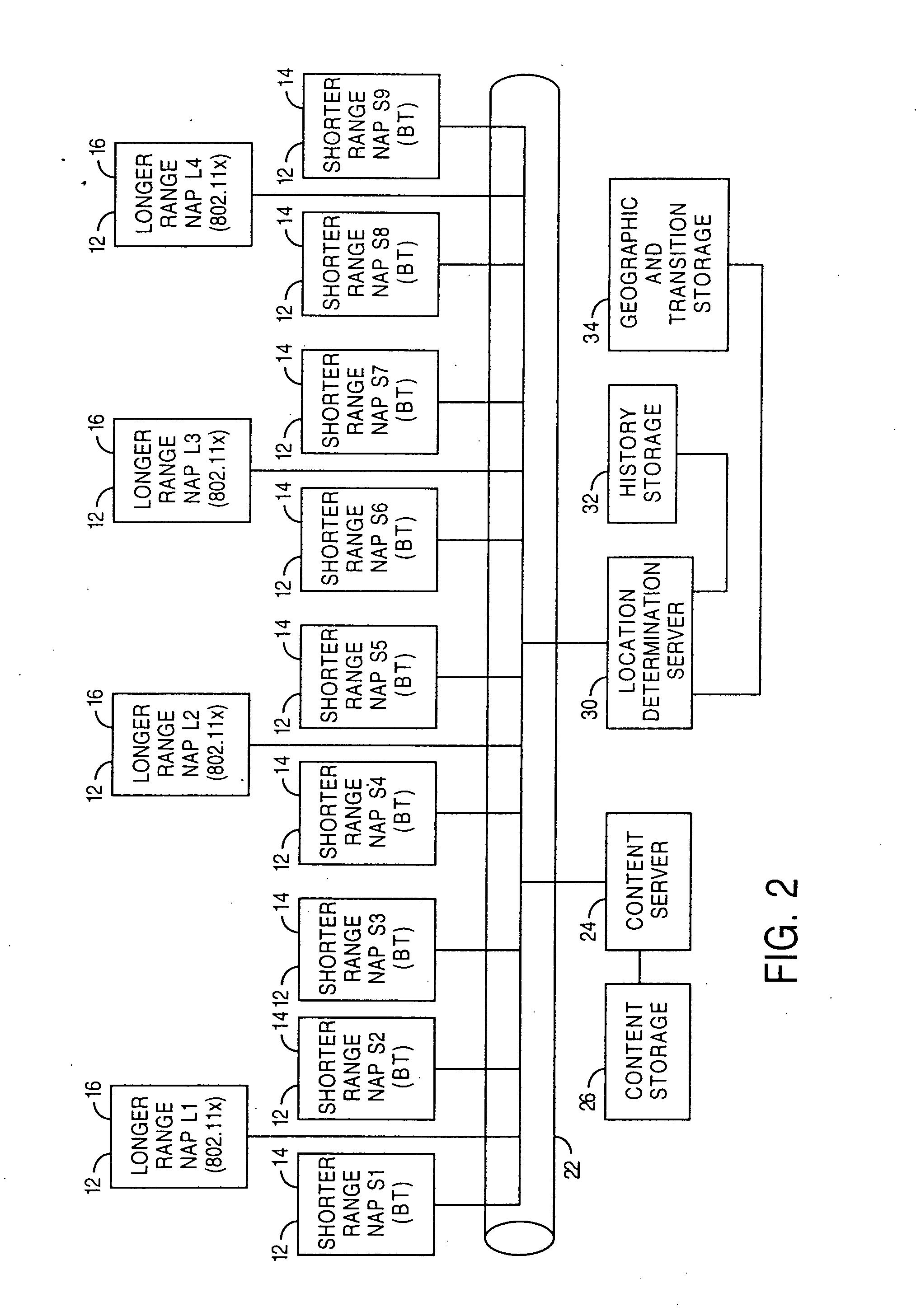 电路 电路图 电子 原理图 2027_2913 竖版 竖屏